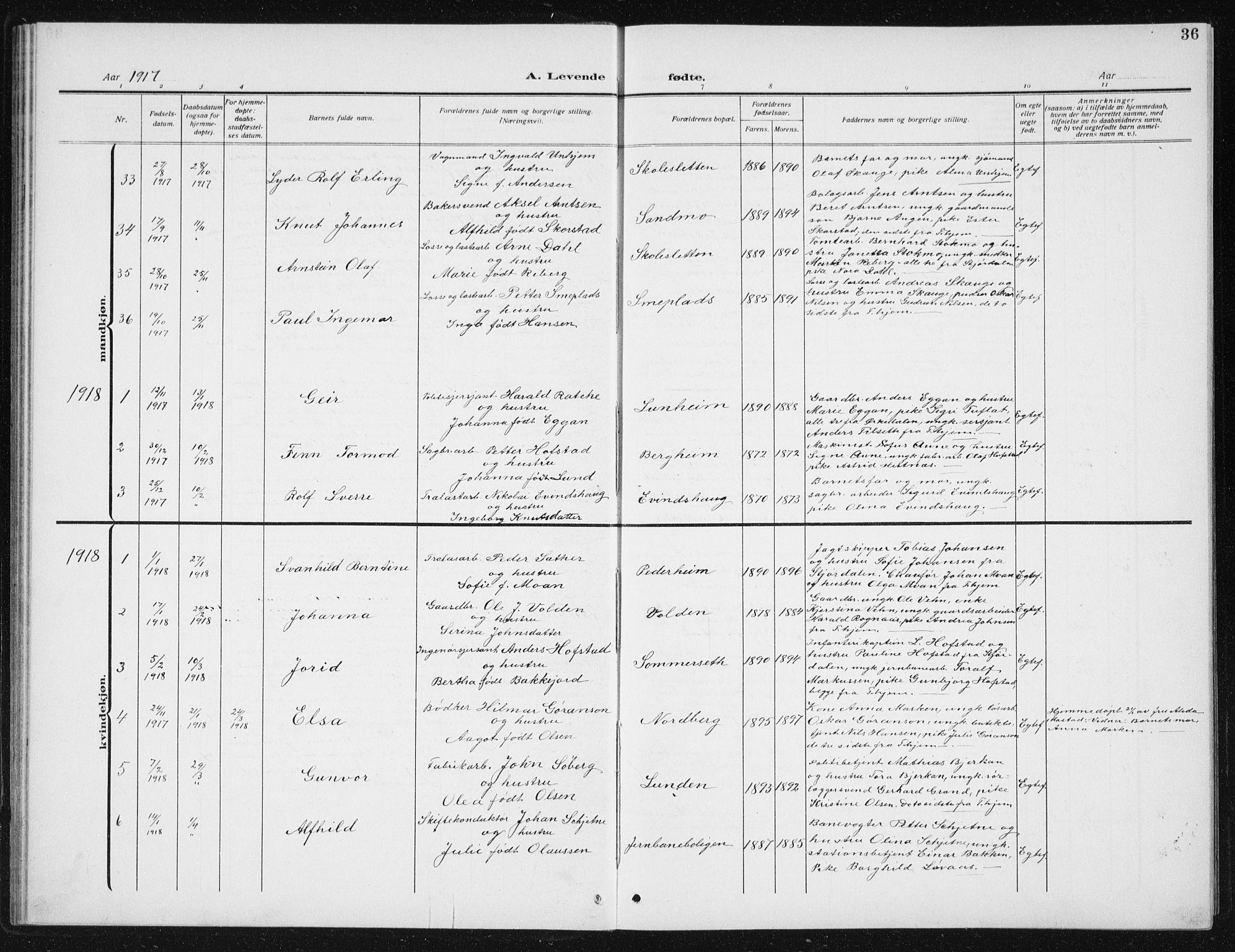 SAT, Ministerialprotokoller, klokkerbøker og fødselsregistre - Sør-Trøndelag, 617/L0431: Klokkerbok nr. 617C02, 1910-1936, s. 36