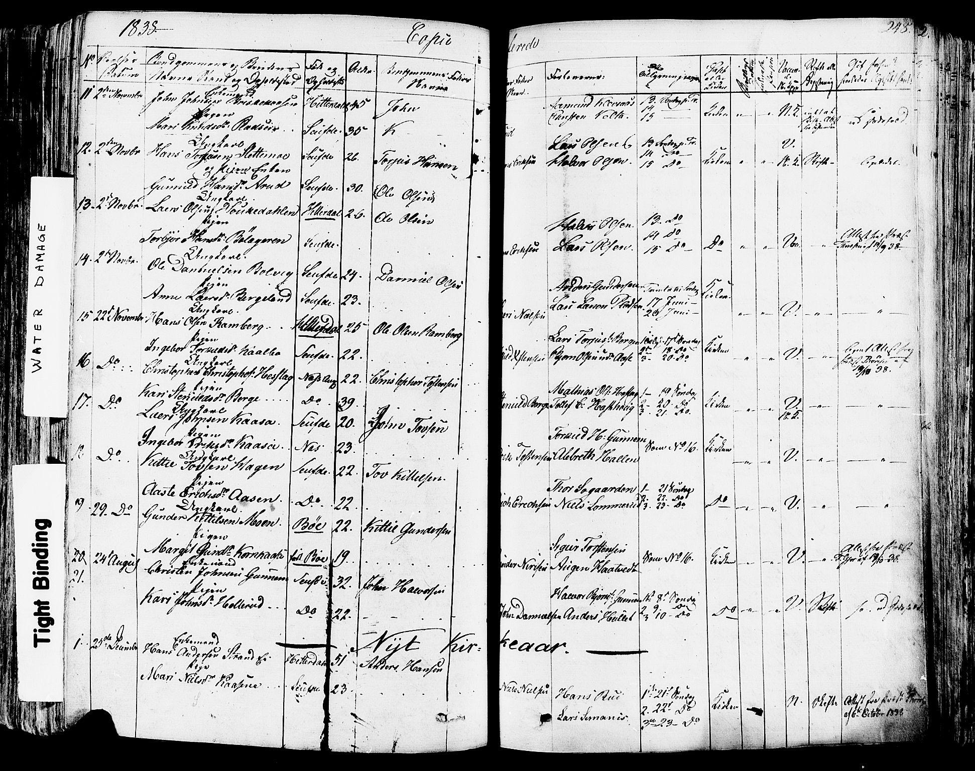 SAKO, Sauherad kirkebøker, F/Fa/L0006: Ministerialbok nr. I 6, 1827-1850, s. 248