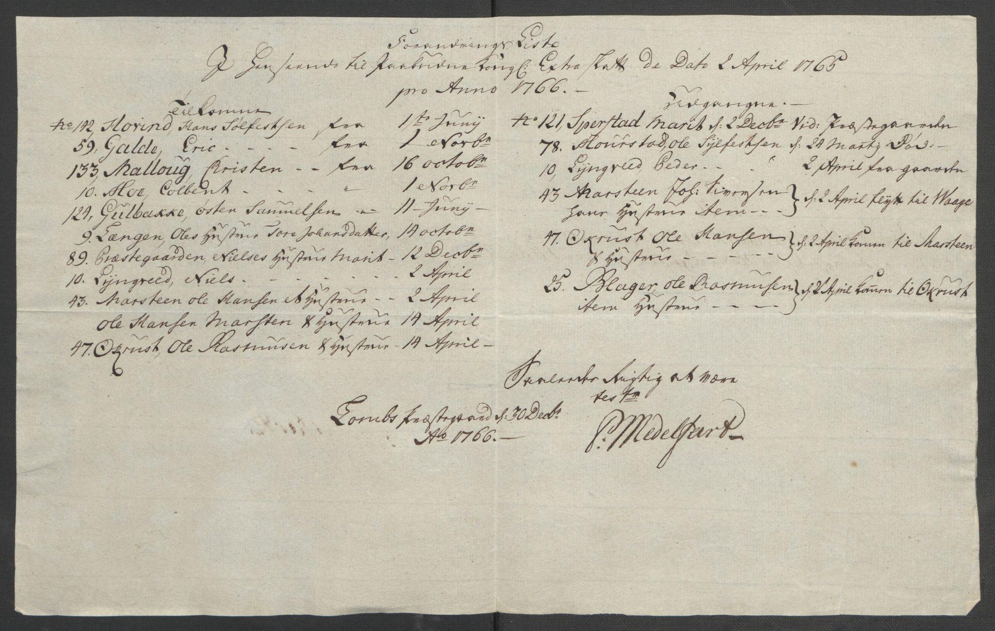 RA, Rentekammeret inntil 1814, Reviderte regnskaper, Fogderegnskap, R17/L1266: Ekstraskatten Gudbrandsdal, 1762-1766, s. 588