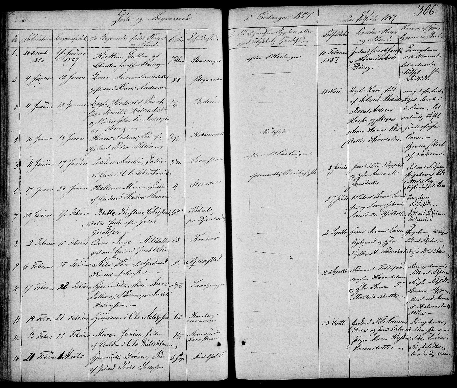 SAKO, Eidanger kirkebøker, F/Fa/L0008: Ministerialbok nr. 8, 1831-1858, s. 306
