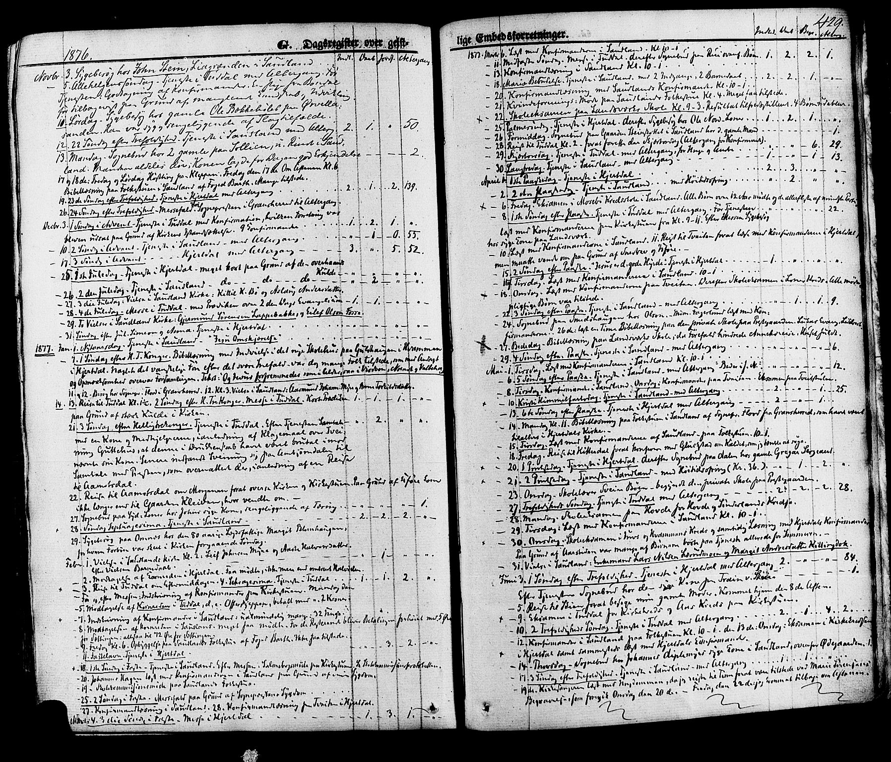 SAKO, Hjartdal kirkebøker, F/Fa/L0009: Ministerialbok nr. I 9, 1860-1879, s. 429
