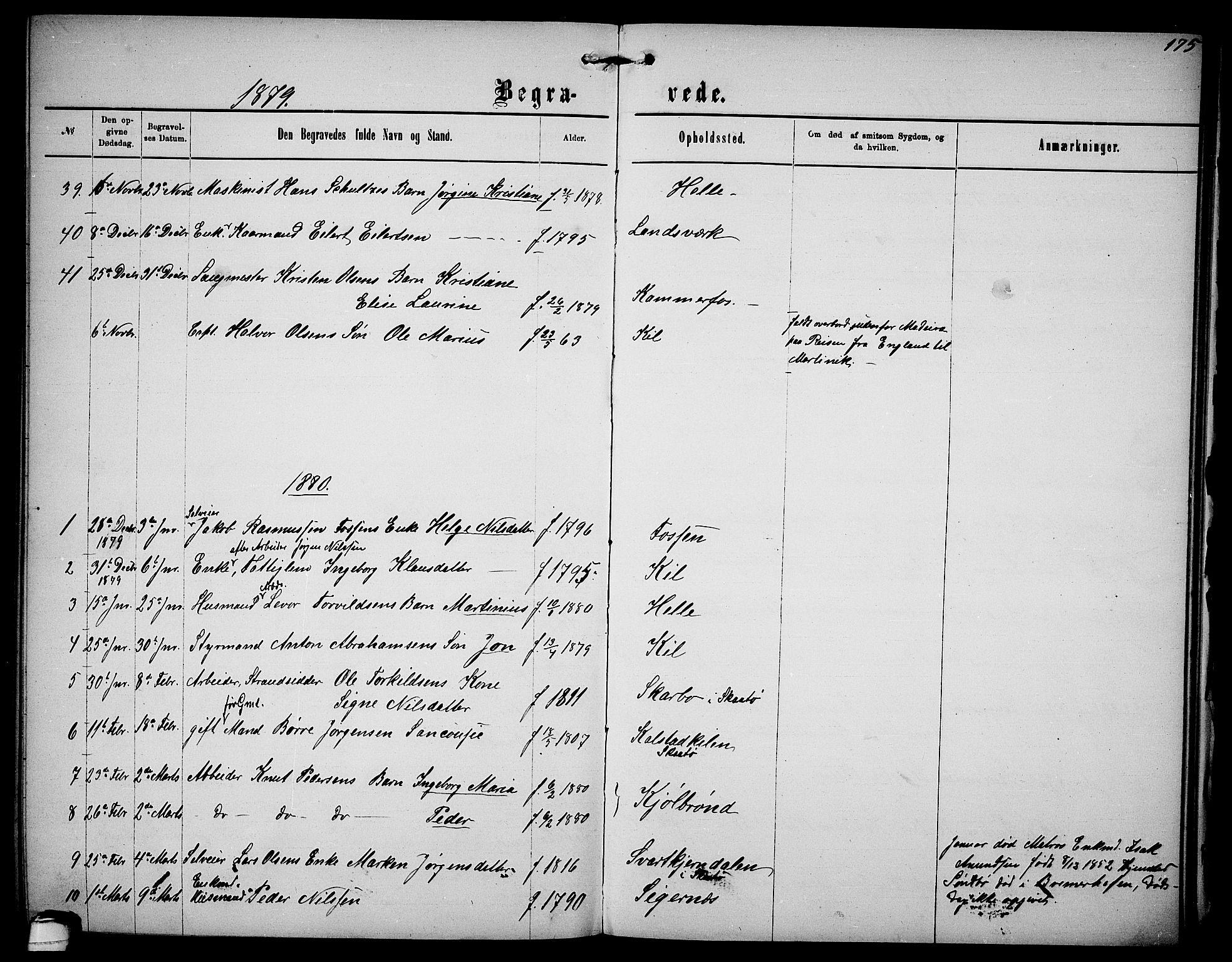 SAKO, Sannidal kirkebøker, G/Ga/L0002: Klokkerbok nr. 2, 1875-1886, s. 175