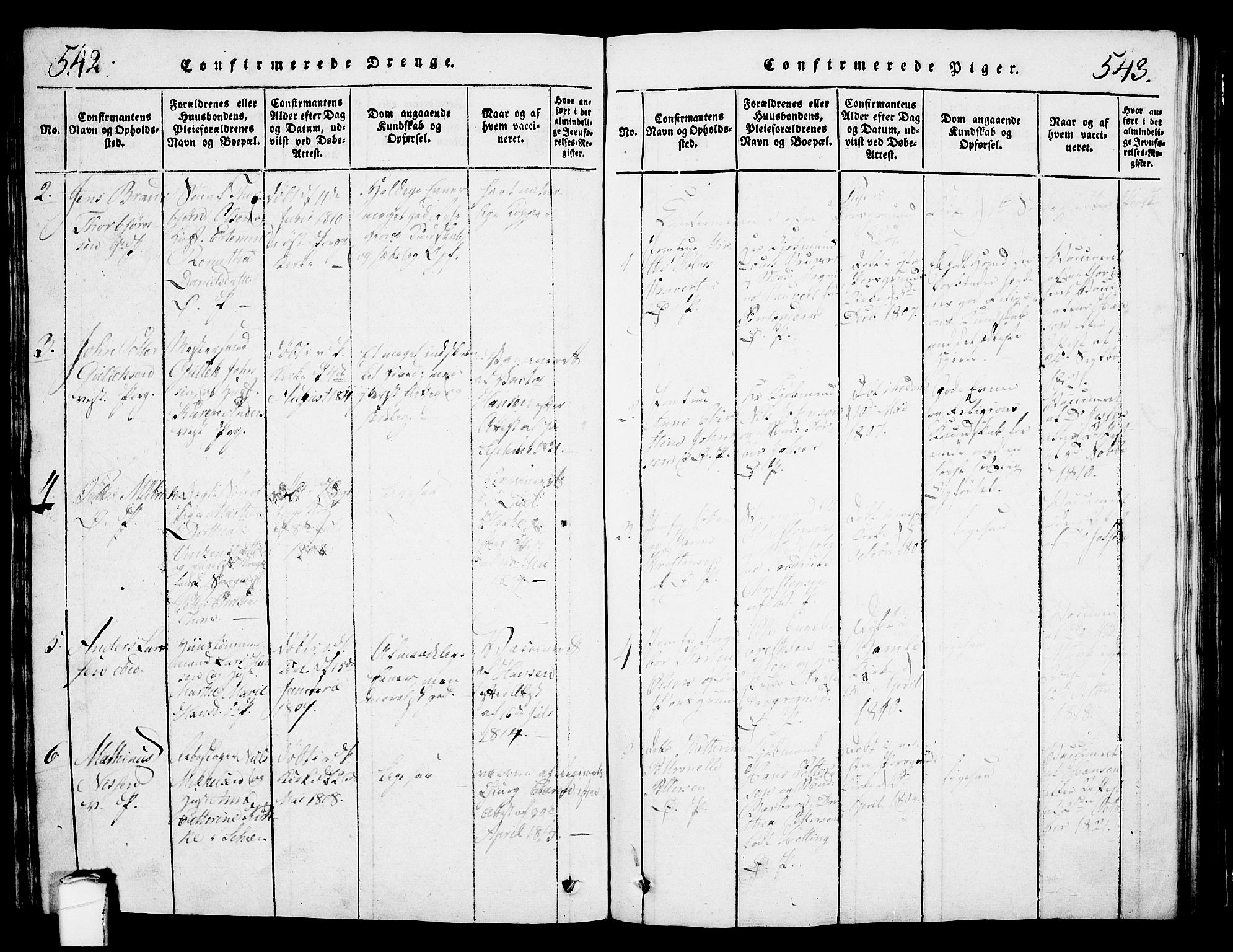 SAKO, Porsgrunn kirkebøker , G/Gb/L0001: Klokkerbok nr. II 1, 1817-1828, s. 542-543