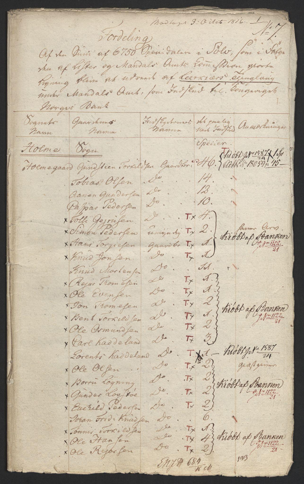NOBA, Norges Bank/Sølvskatten 1816*, 1816-1822, s. 33