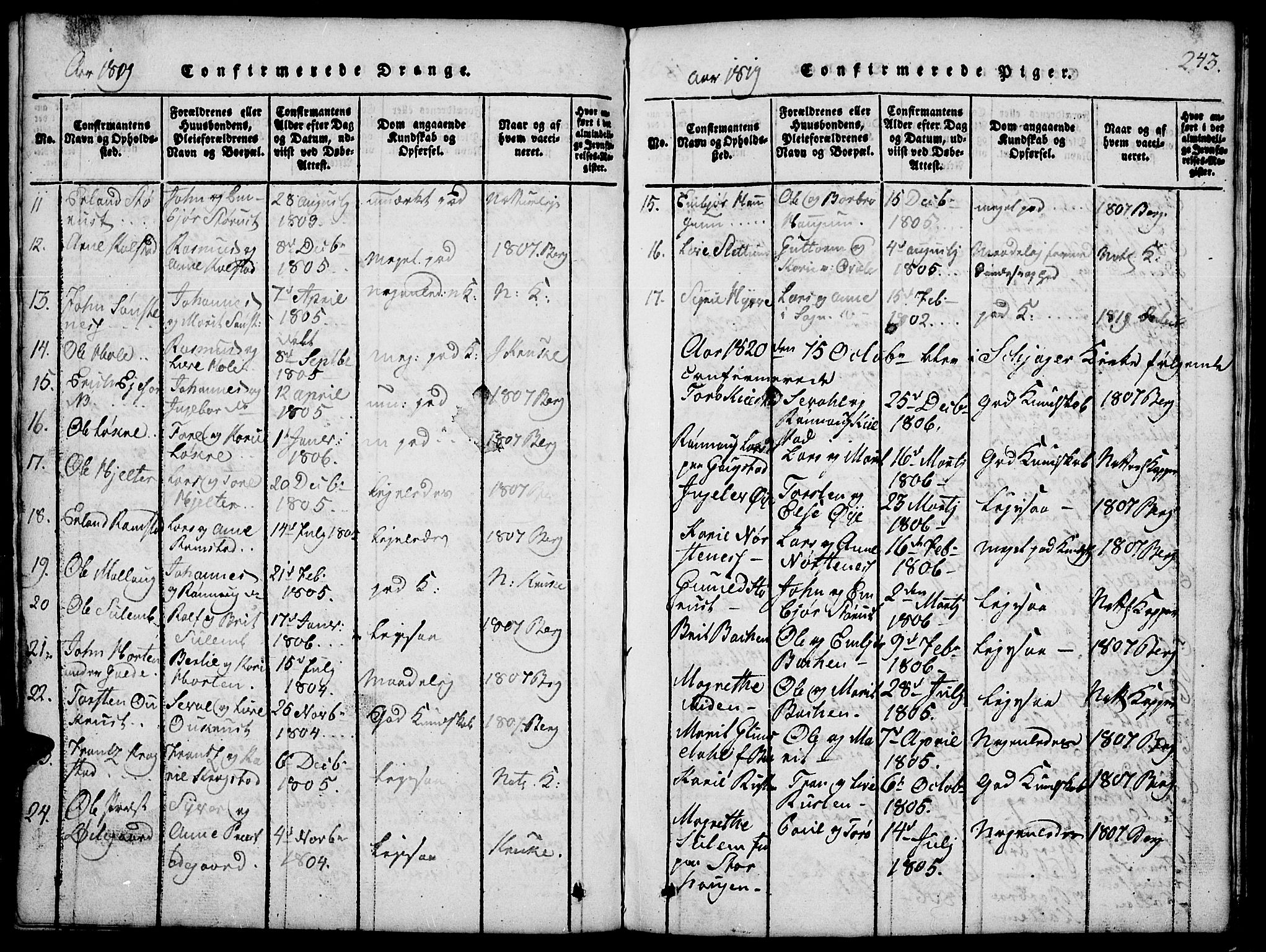 SAH, Lom prestekontor, L/L0001: Klokkerbok nr. 1, 1815-1836, s. 243
