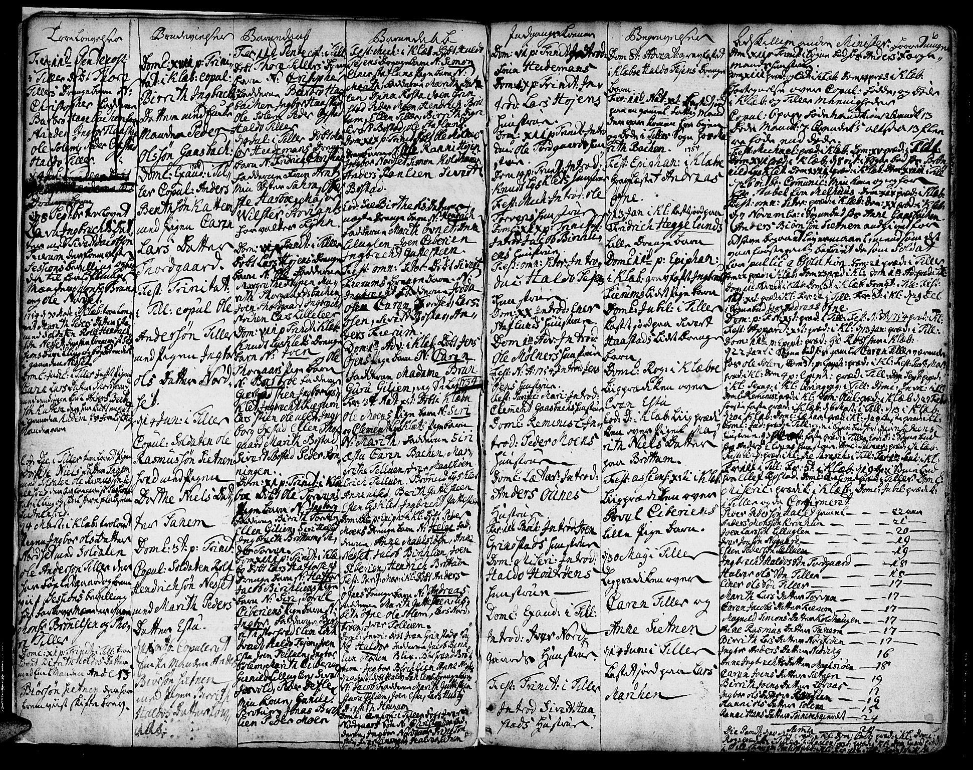 SAT, Ministerialprotokoller, klokkerbøker og fødselsregistre - Sør-Trøndelag, 618/L0437: Ministerialbok nr. 618A02, 1749-1782, s. 6