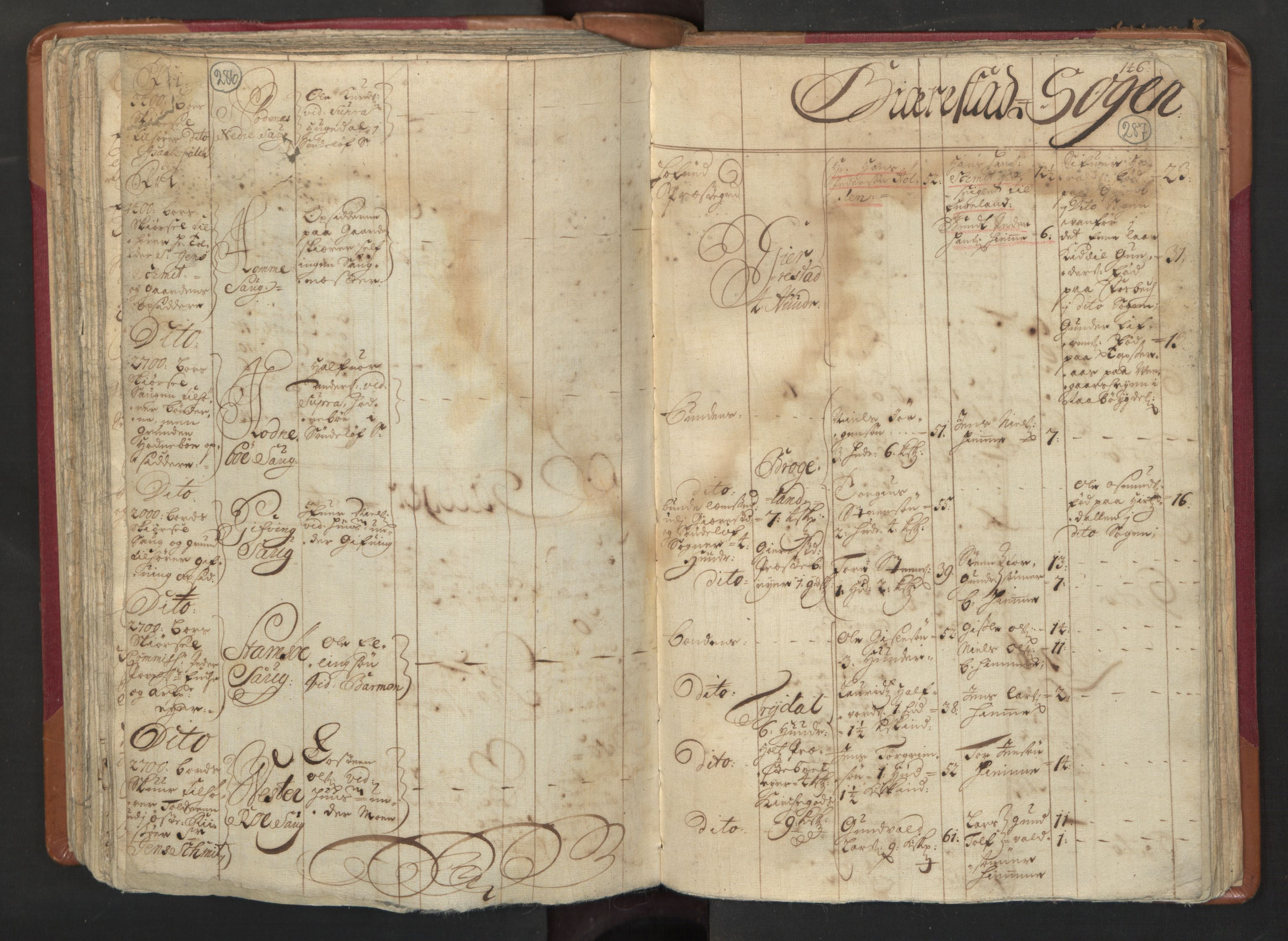 RA, Manntallet 1701, nr. 3: Nedenes fogderi, 1701, s. 286-287
