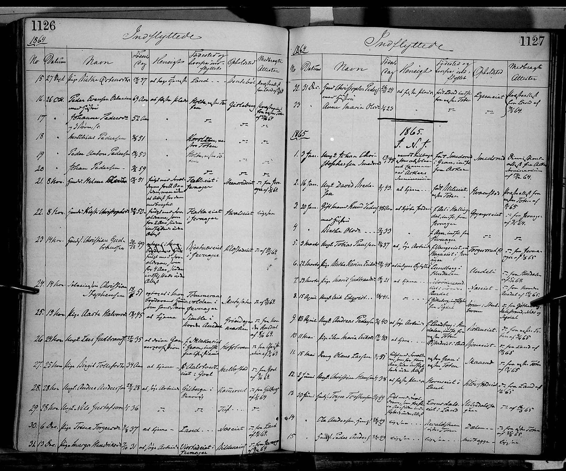 SAH, Gran prestekontor, Ministerialbok nr. 12, 1856-1874, s. 1126-1127