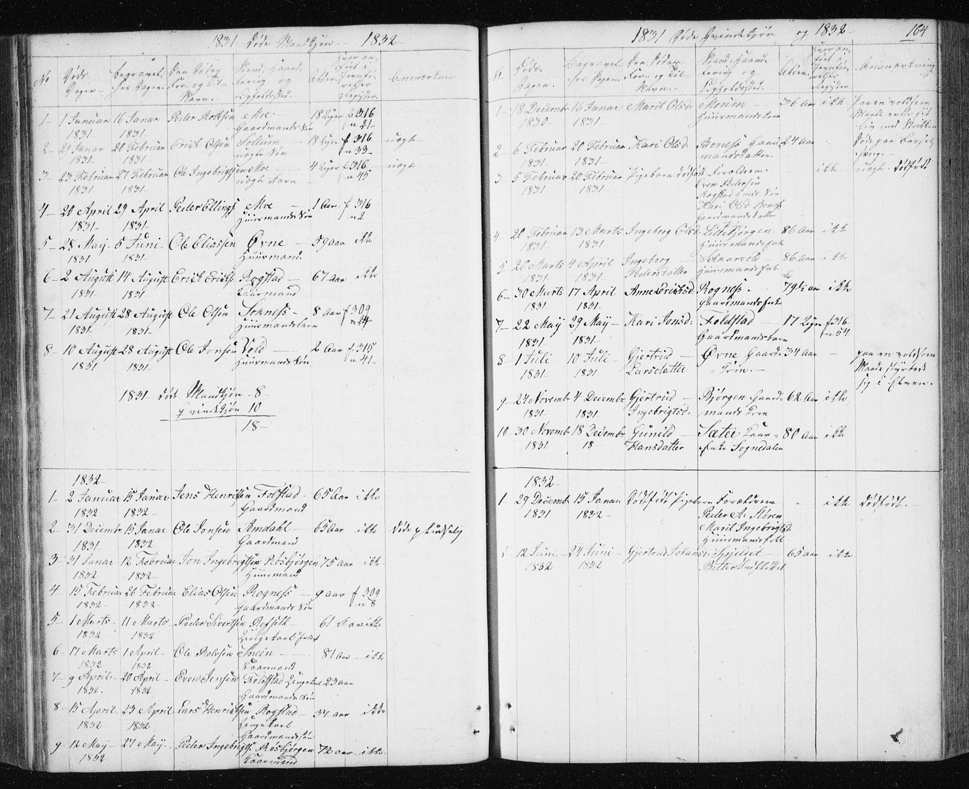 SAT, Ministerialprotokoller, klokkerbøker og fødselsregistre - Sør-Trøndelag, 687/L1017: Klokkerbok nr. 687C01, 1816-1837, s. 164