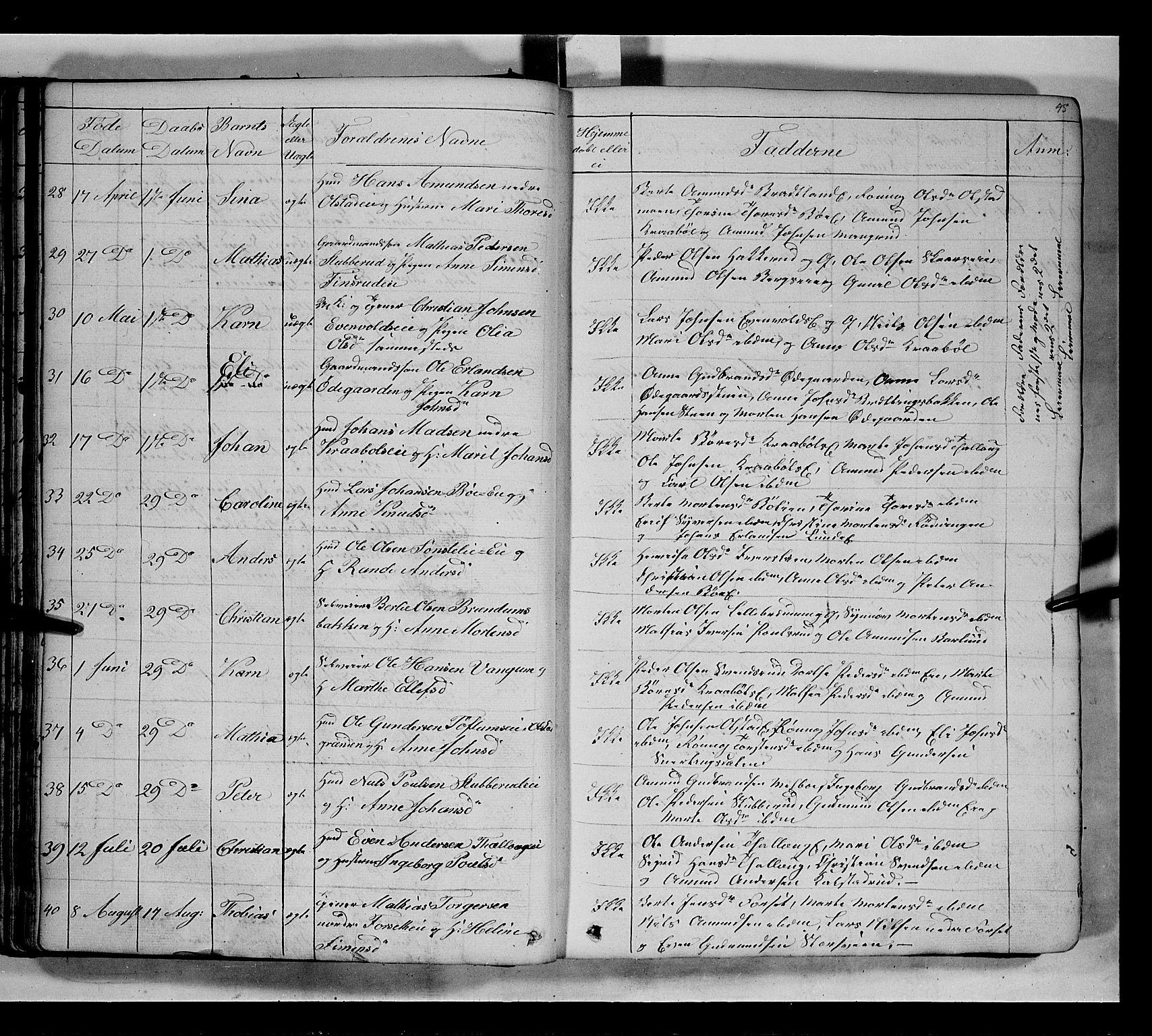 SAH, Gausdal prestekontor, Klokkerbok nr. 5, 1846-1867, s. 48