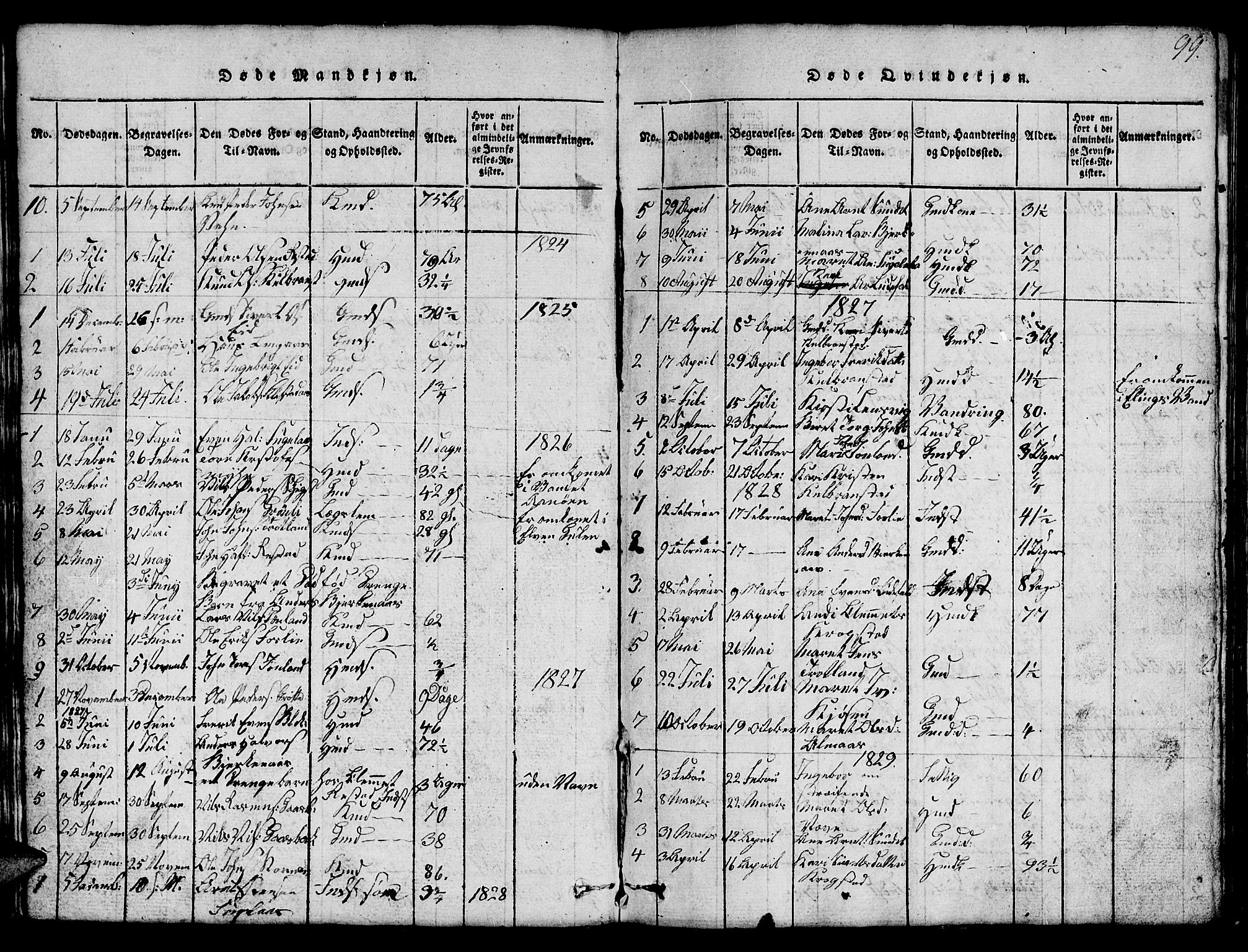 SAT, Ministerialprotokoller, klokkerbøker og fødselsregistre - Sør-Trøndelag, 694/L1130: Klokkerbok nr. 694C02, 1816-1857, s. 99