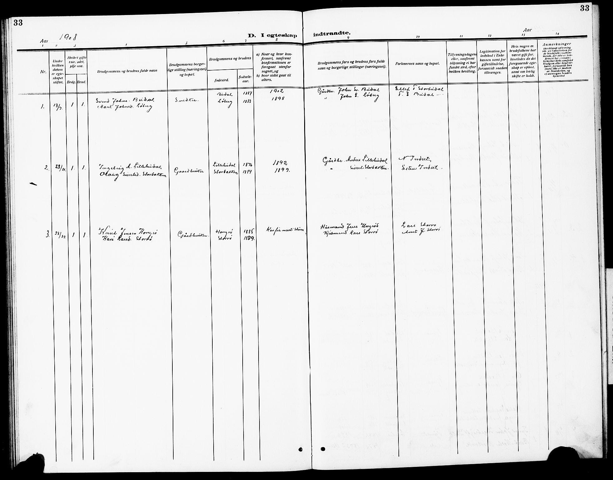 SAT, Ministerialprotokoller, klokkerbøker og fødselsregistre - Sør-Trøndelag, 690/L1052: Klokkerbok nr. 690C02, 1907-1929, s. 33