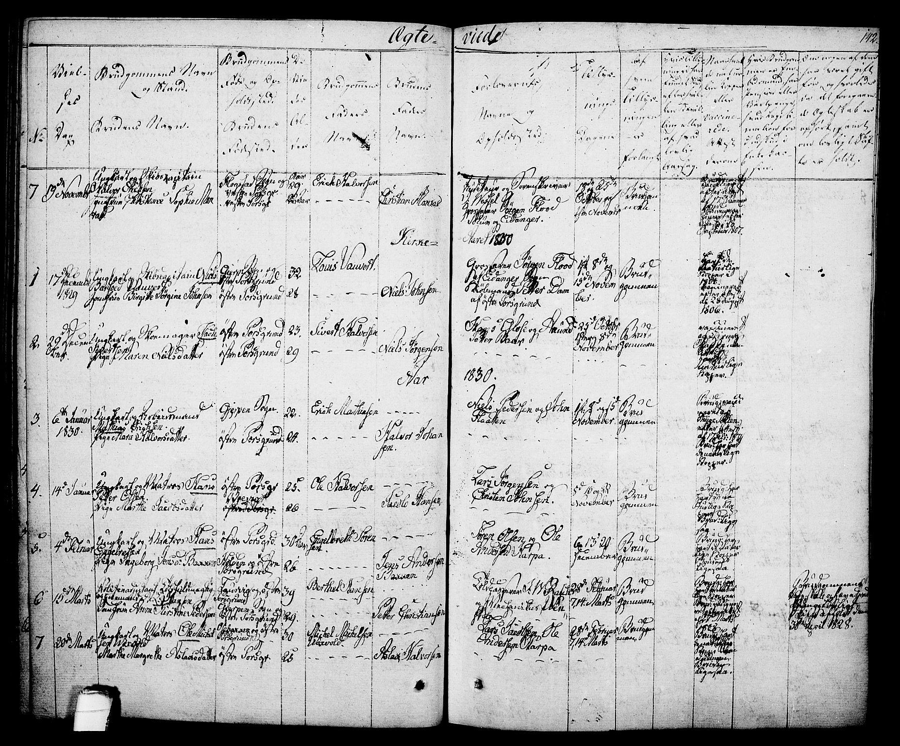 SAKO, Porsgrunn kirkebøker , F/Fa/L0005: Ministerialbok nr. 5, 1828-1840, s. 142