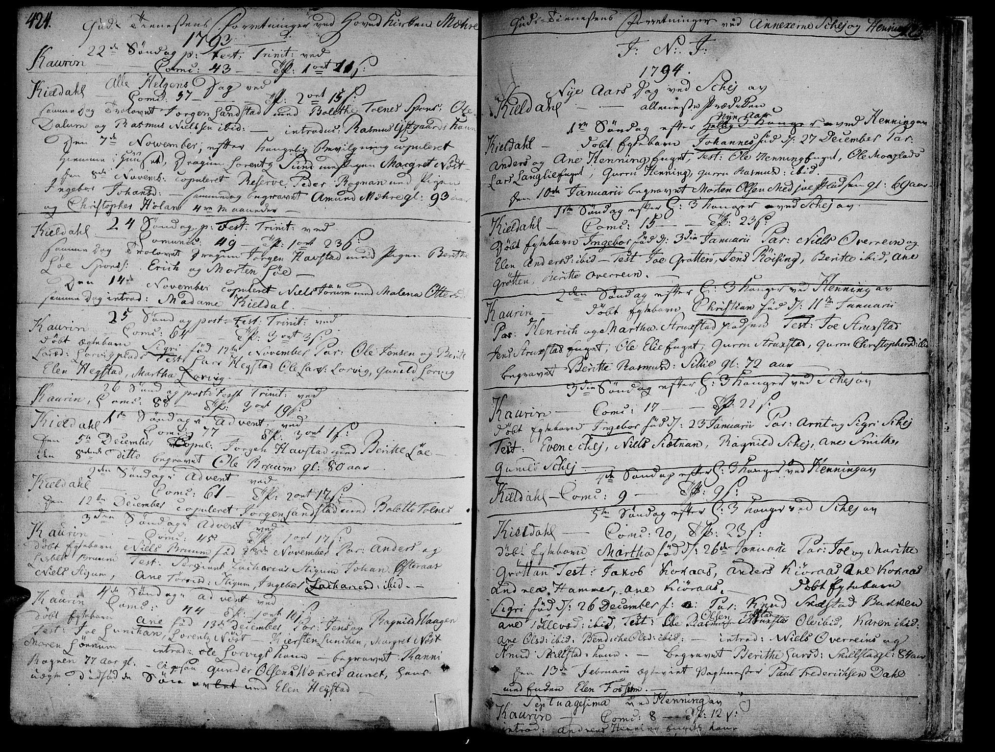 SAT, Ministerialprotokoller, klokkerbøker og fødselsregistre - Nord-Trøndelag, 735/L0331: Ministerialbok nr. 735A02, 1762-1794, s. 424-425