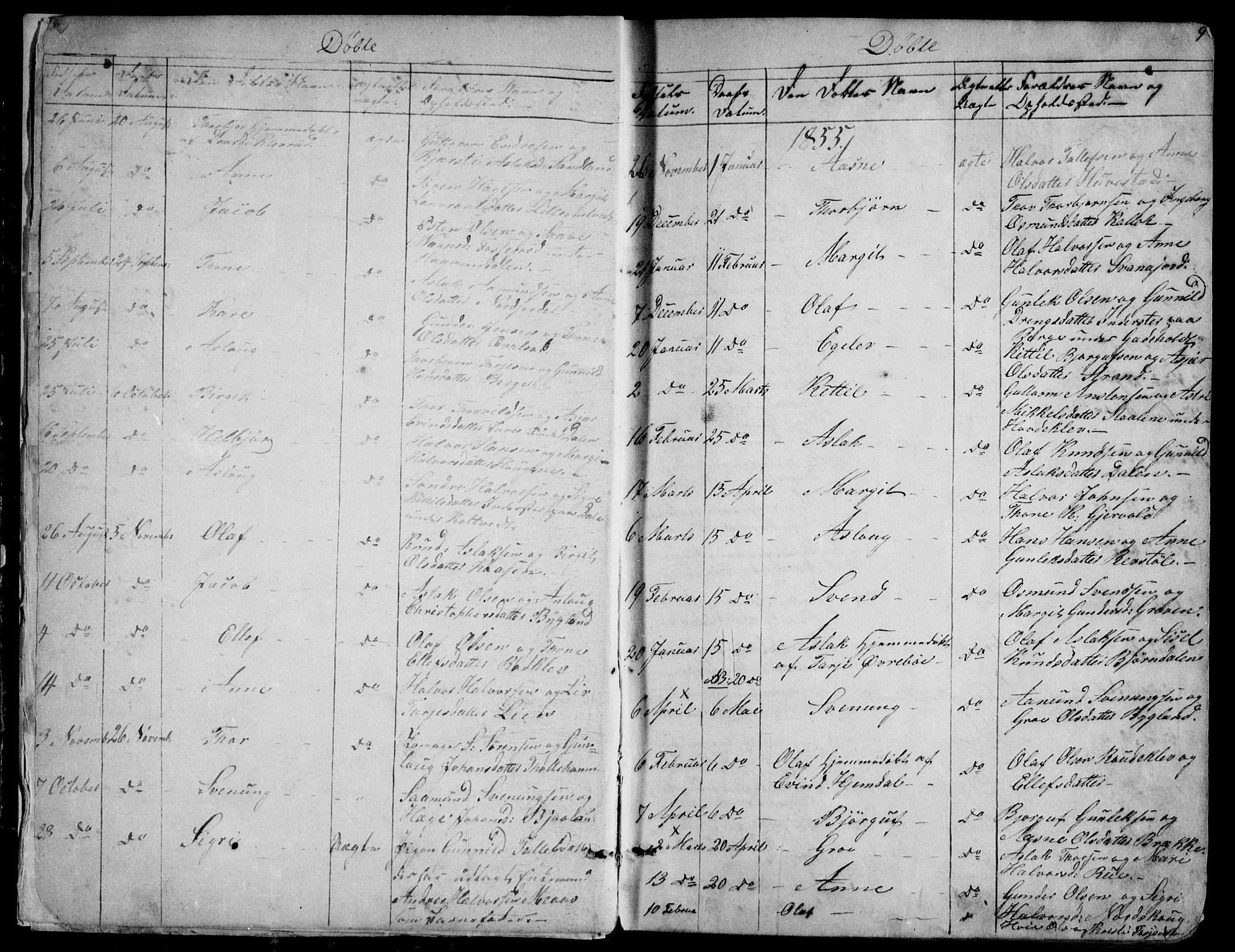SAKO, Kviteseid kirkebøker, G/Gb/L0002: Klokkerbok nr. II 2, 1850-1892, s. 9