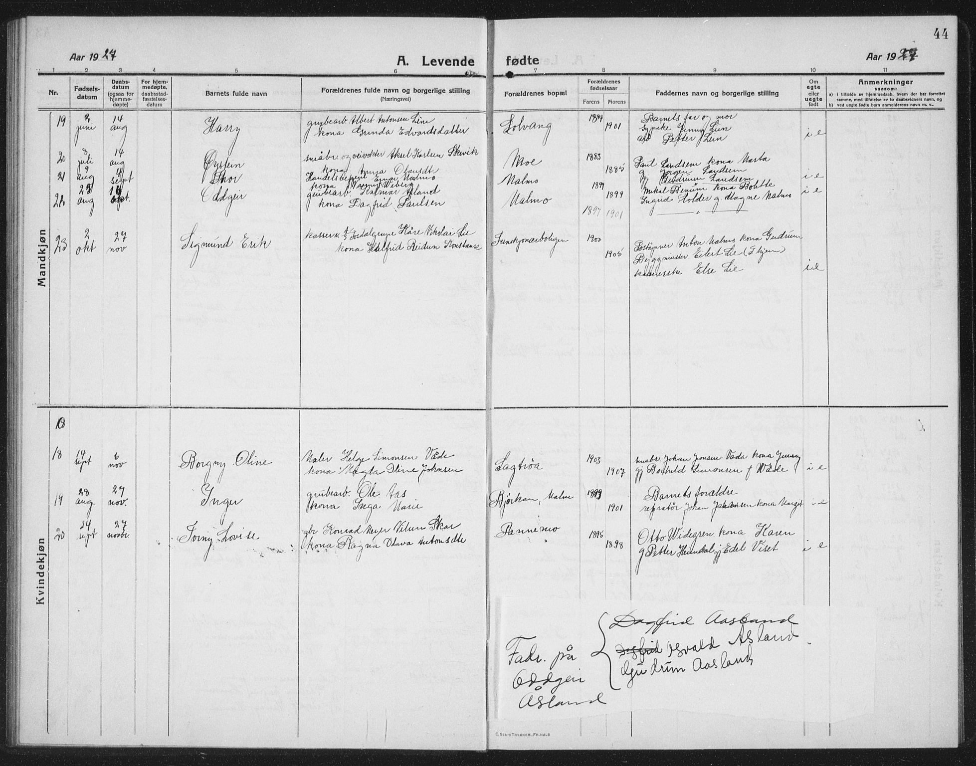 SAT, Ministerialprotokoller, klokkerbøker og fødselsregistre - Nord-Trøndelag, 745/L0434: Klokkerbok nr. 745C03, 1914-1937, s. 44