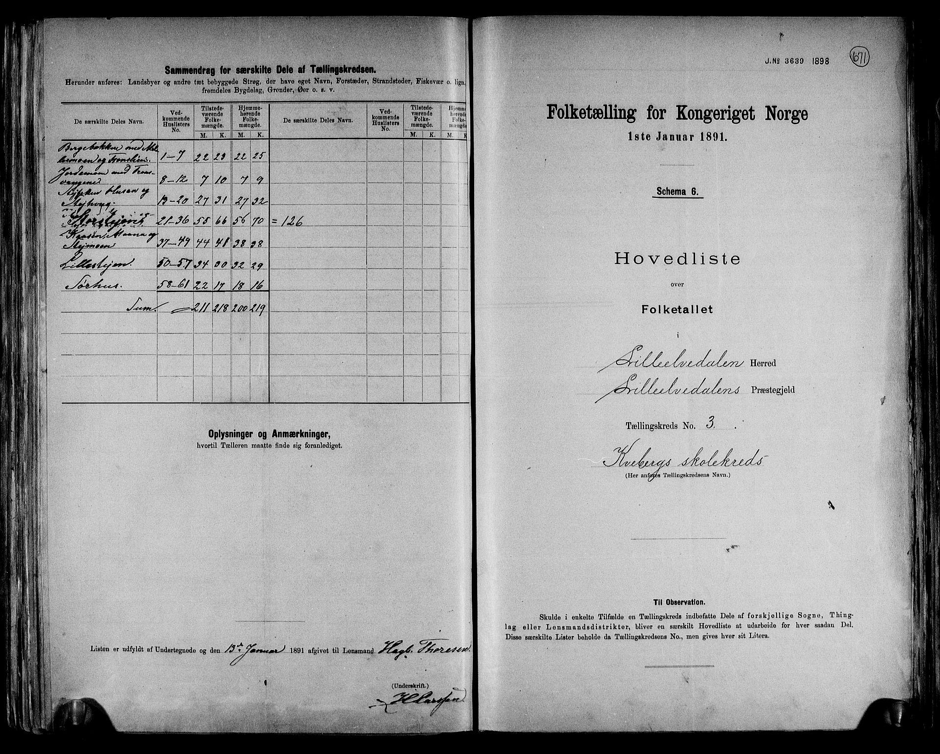 RA, Folketelling 1891 for 0438 Lille Elvedalen herred, 1891, s. 9