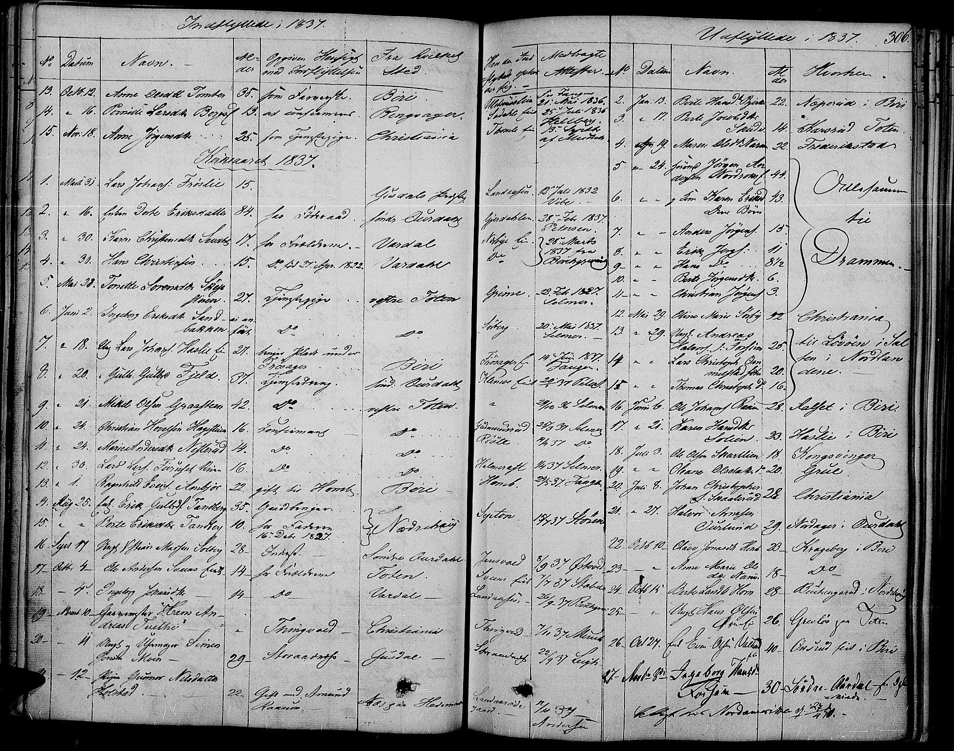 SAH, Land prestekontor, Ministerialbok nr. 8, 1830-1846, s. 306