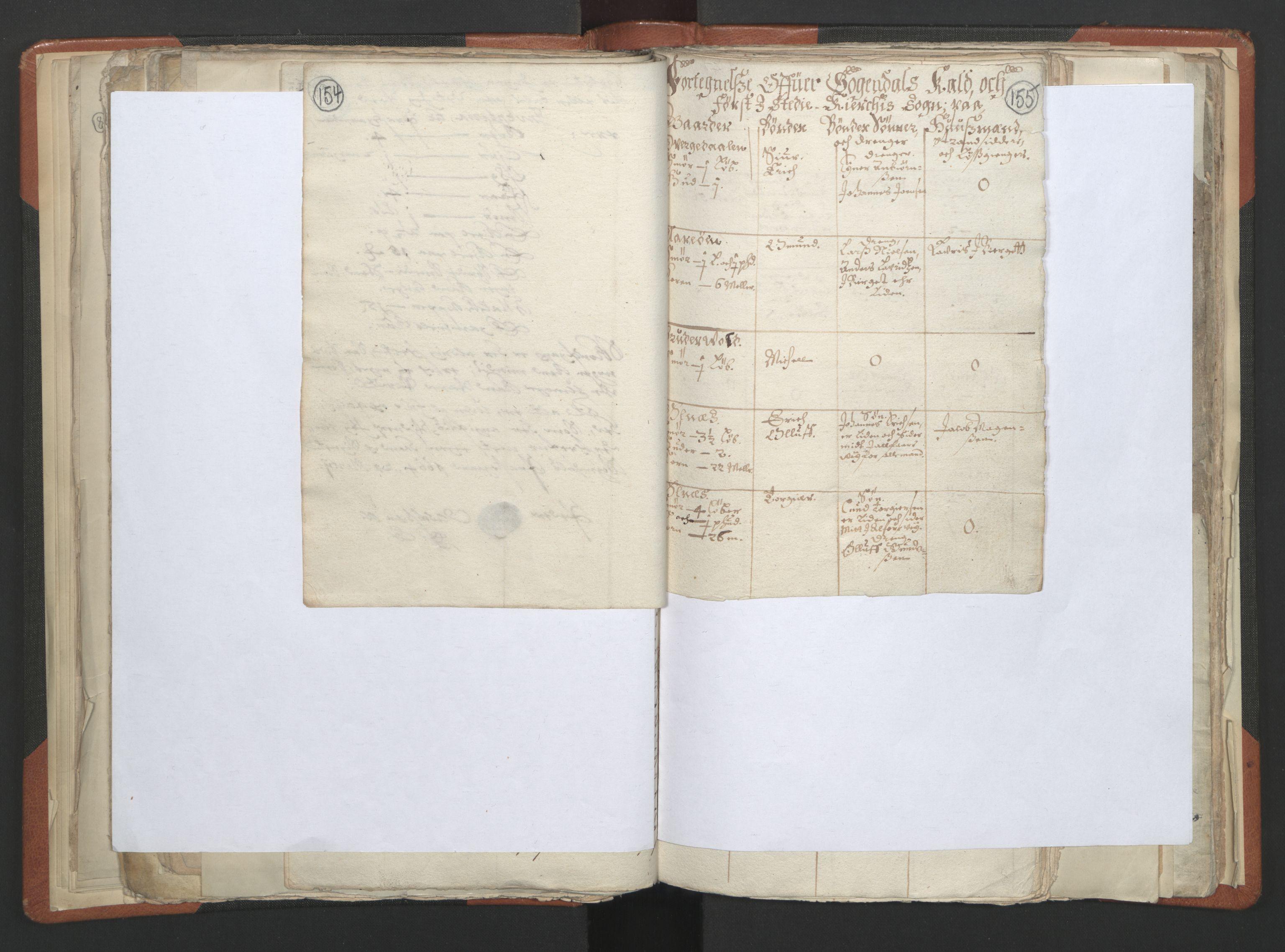 RA, Sogneprestenes manntall 1664-1666, nr. 23: Sogn prosti, 1664-1666, s. 154-155