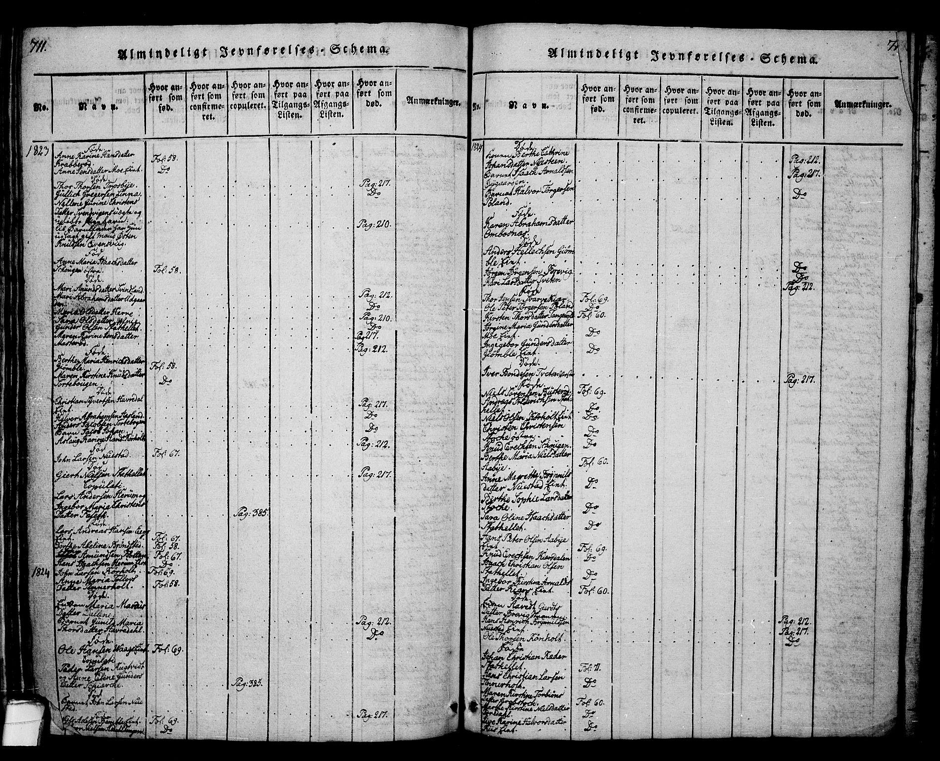 SAKO, Bamble kirkebøker, G/Ga/L0005: Klokkerbok nr. I 5, 1814-1855, s. 711-712