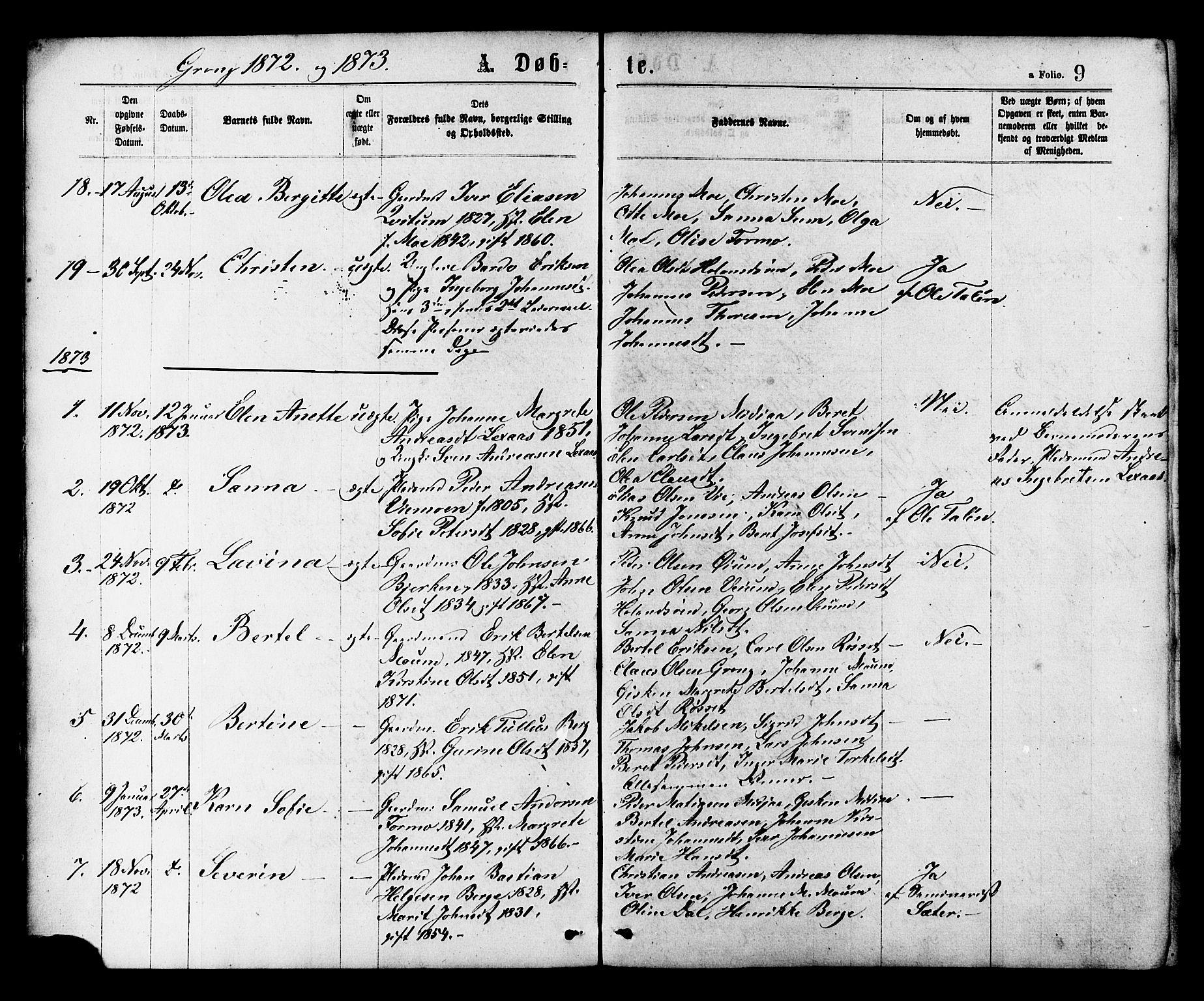 SAT, Ministerialprotokoller, klokkerbøker og fødselsregistre - Nord-Trøndelag, 758/L0516: Ministerialbok nr. 758A03 /1, 1869-1879, s. 9