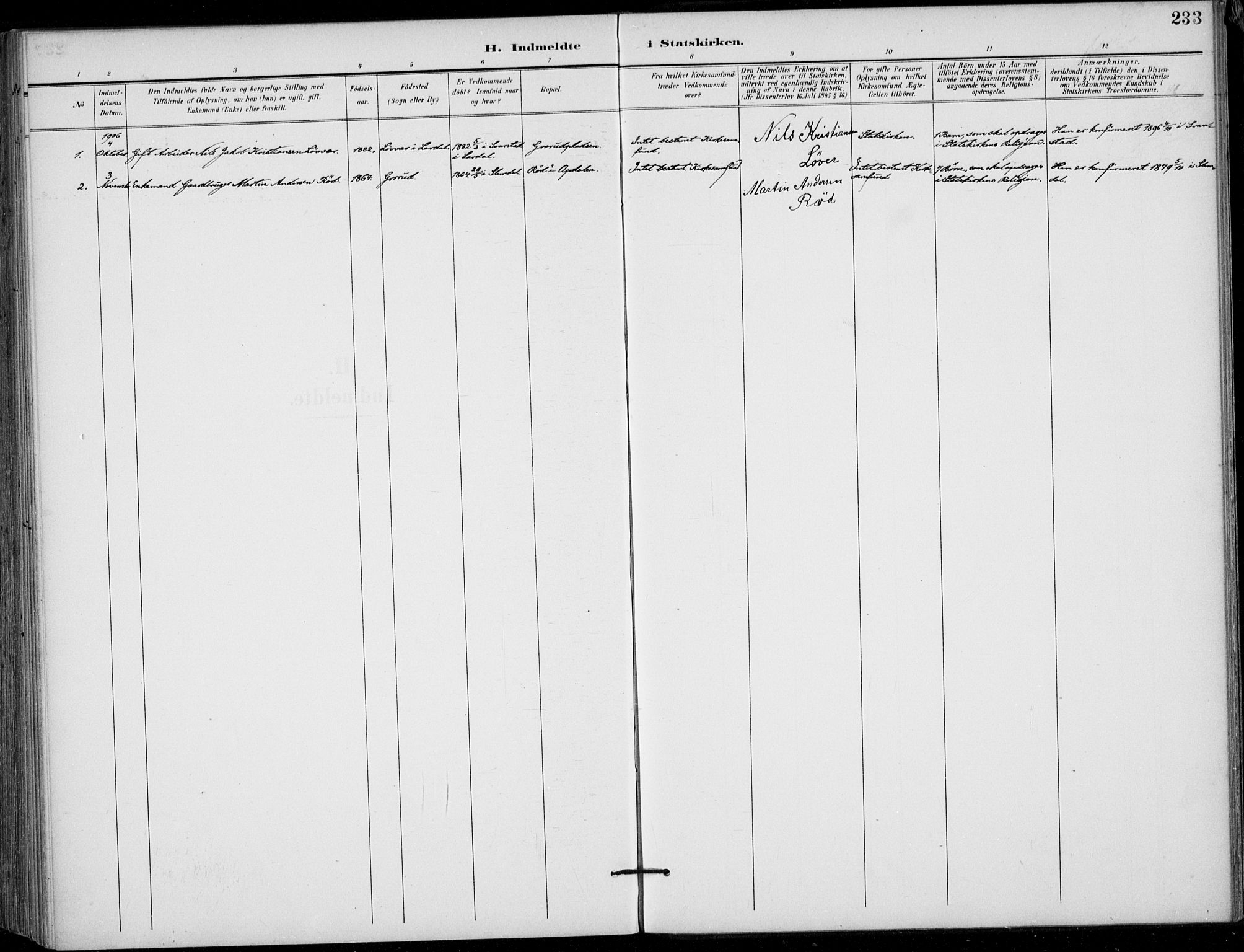 SAKO, Siljan kirkebøker, F/Fa/L0003: Ministerialbok nr. 3, 1896-1910, s. 233