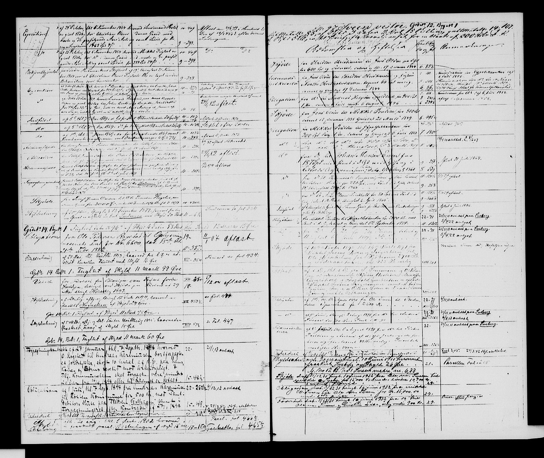 SAH, Sør-Hedmark sorenskriveri, H/Ha/Hac/Hacc/L0001: Panteregister nr. 3.1, 1855-1943, s. 107