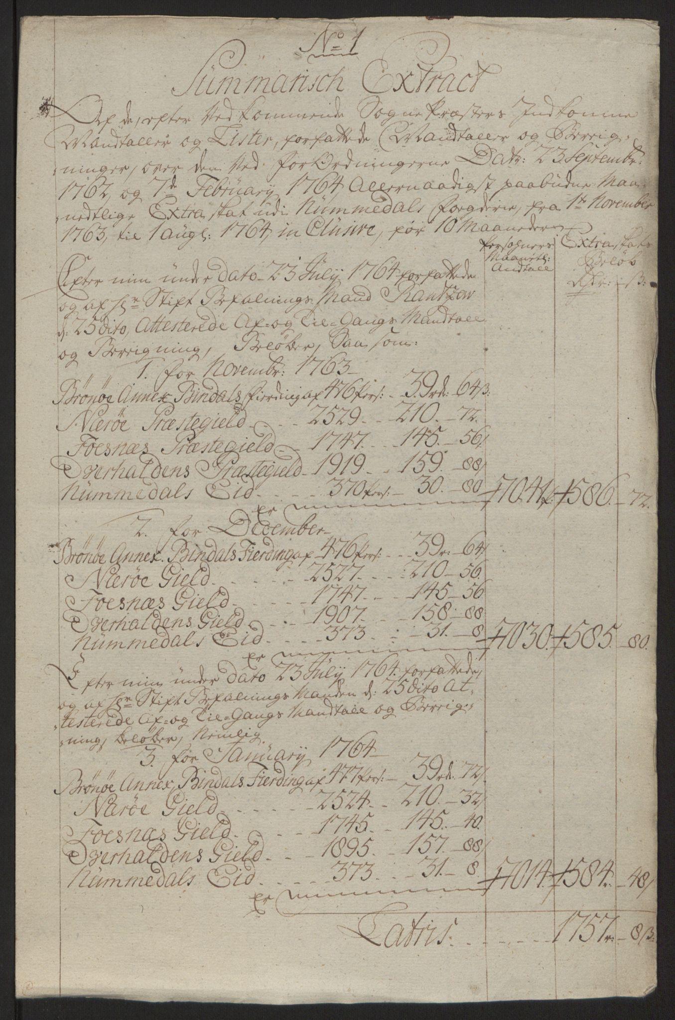 RA, Rentekammeret inntil 1814, Reviderte regnskaper, Fogderegnskap, R64/L4502: Ekstraskatten Namdal, 1762-1772, s. 147