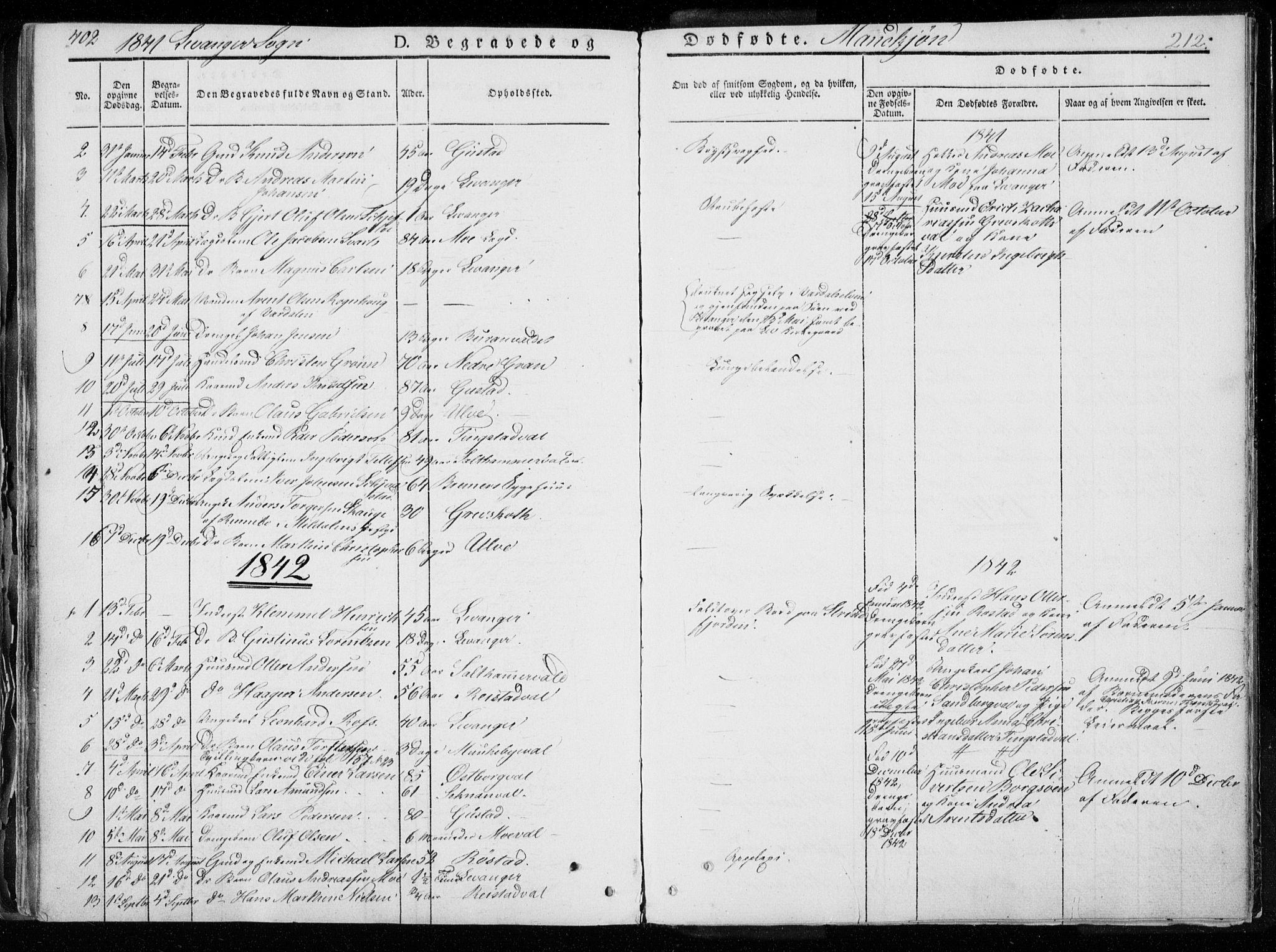 SAT, Ministerialprotokoller, klokkerbøker og fødselsregistre - Nord-Trøndelag, 720/L0183: Ministerialbok nr. 720A01, 1836-1855, s. 212