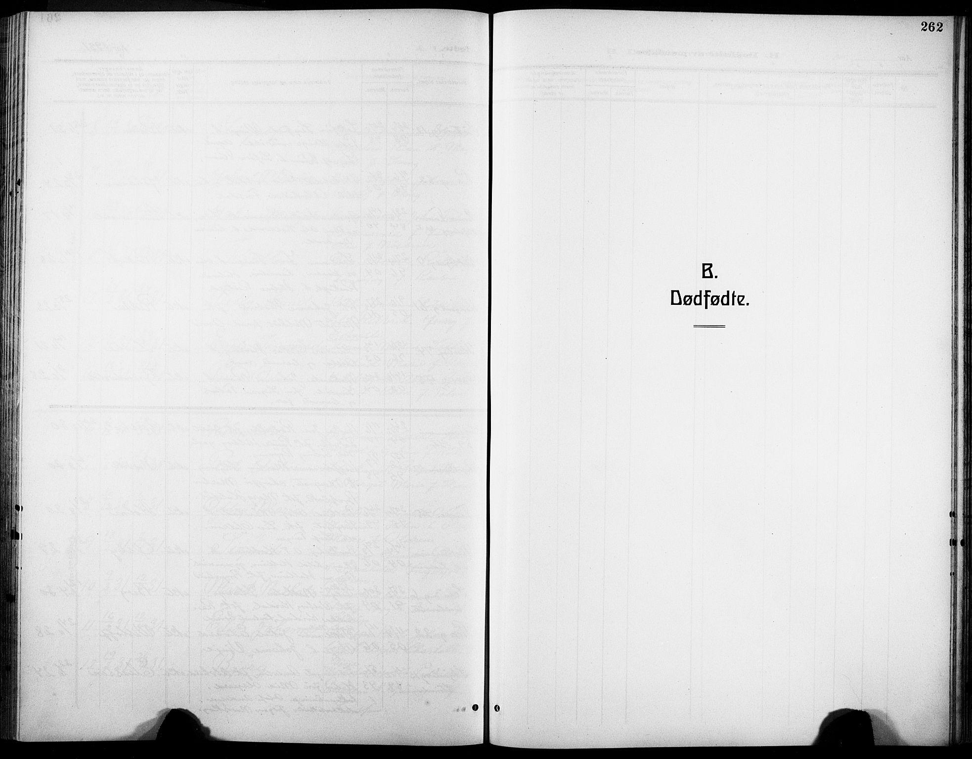 SAT, Ministerialprotokoller, klokkerbøker og fødselsregistre - Sør-Trøndelag, 601/L0096: Klokkerbok nr. 601C14, 1911-1931, s. 262