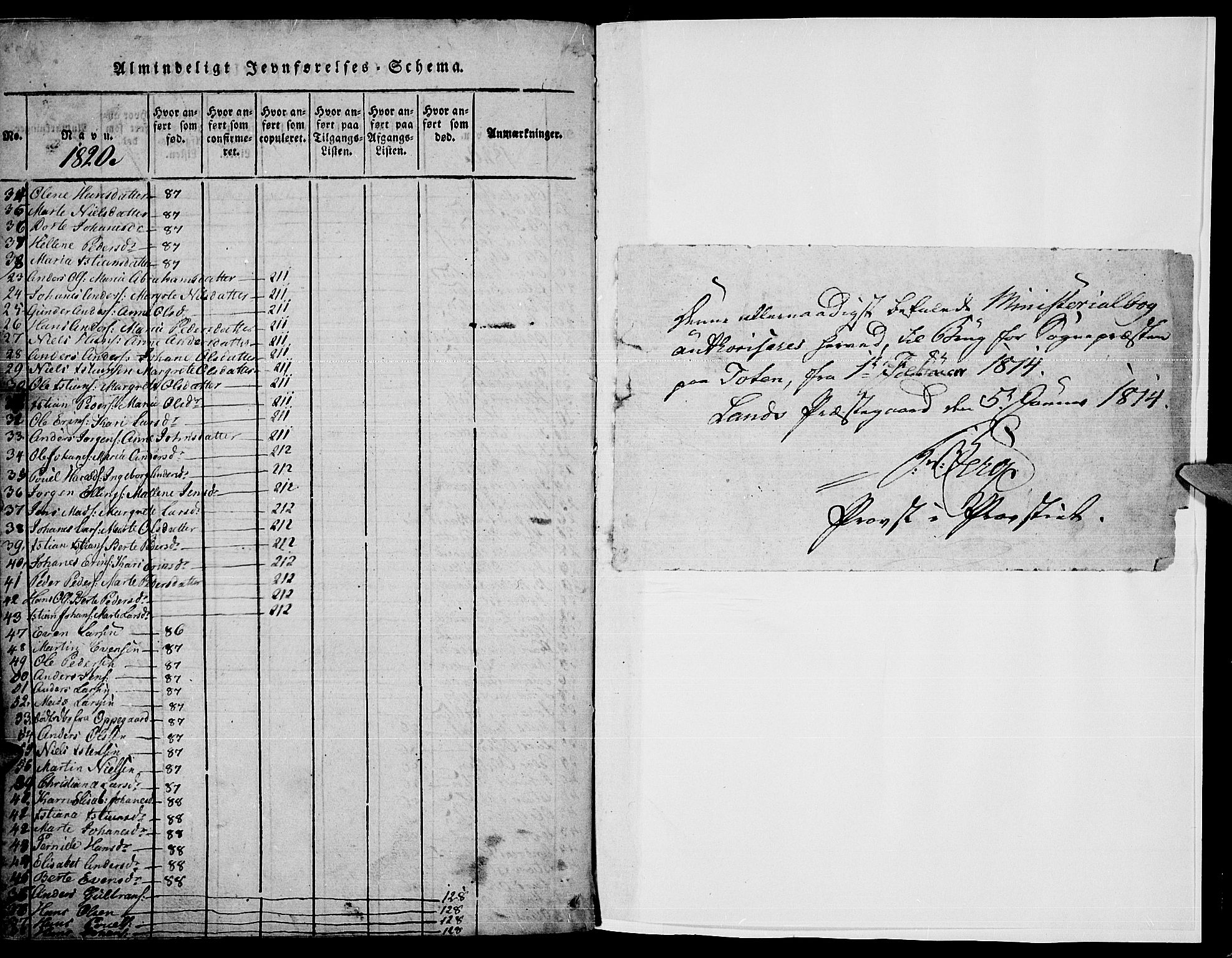 SAH, Toten prestekontor, Ministerialbok nr. 9, 1814-1820, s. 381
