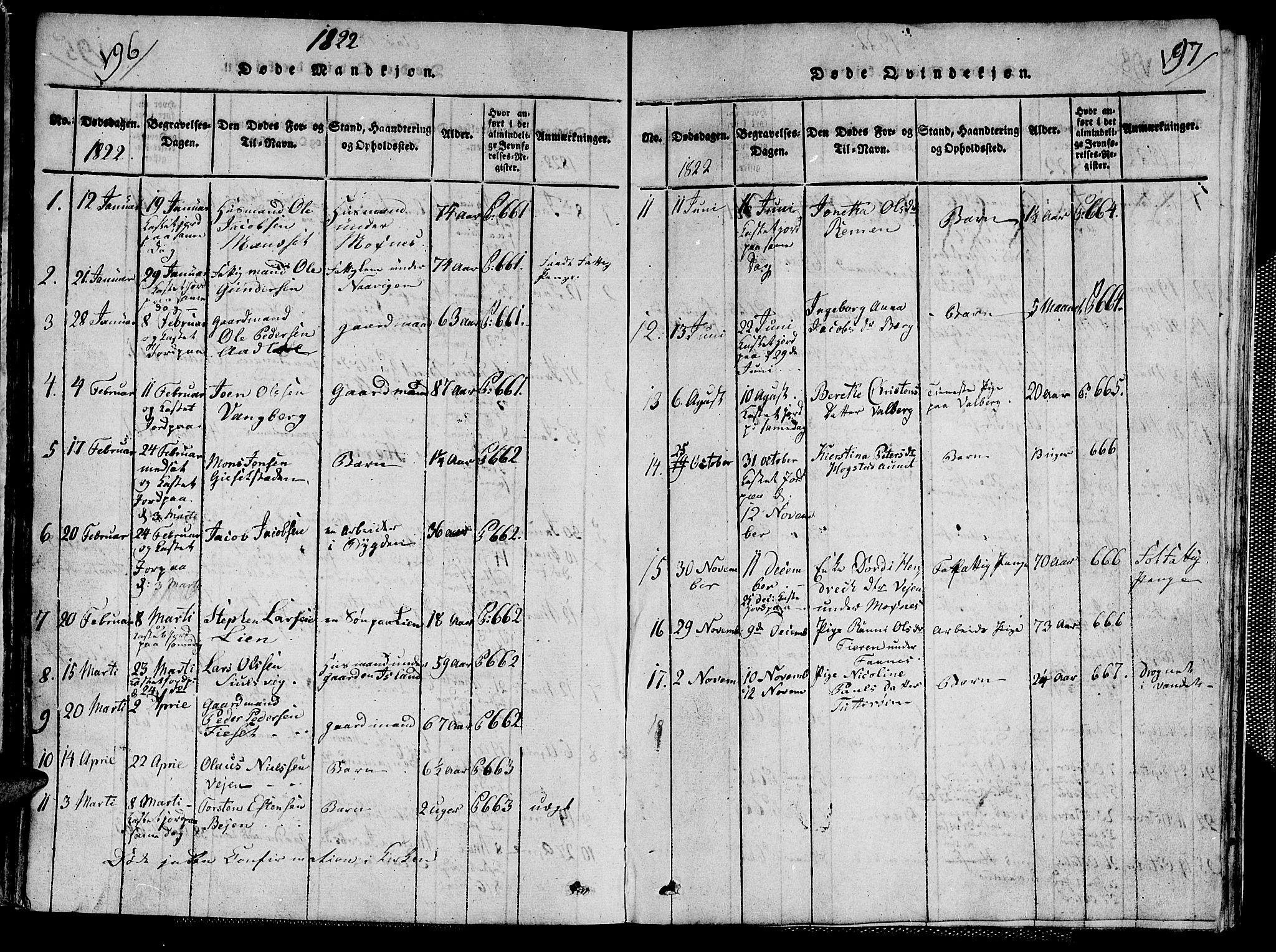 SAT, Ministerialprotokoller, klokkerbøker og fødselsregistre - Nord-Trøndelag, 713/L0124: Klokkerbok nr. 713C01, 1817-1827, s. 196-197