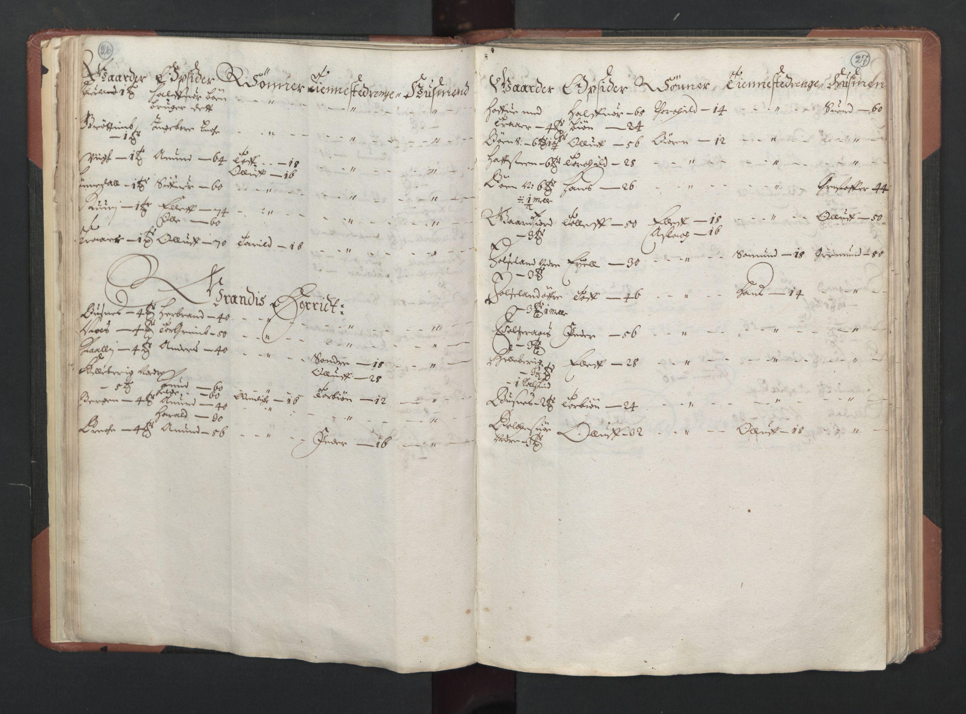 RA, Fogdenes og sorenskrivernes manntall 1664-1666, nr. 6: Øvre og Nedre Telemark fogderi og Bamble fogderi , 1664, s. 26-27
