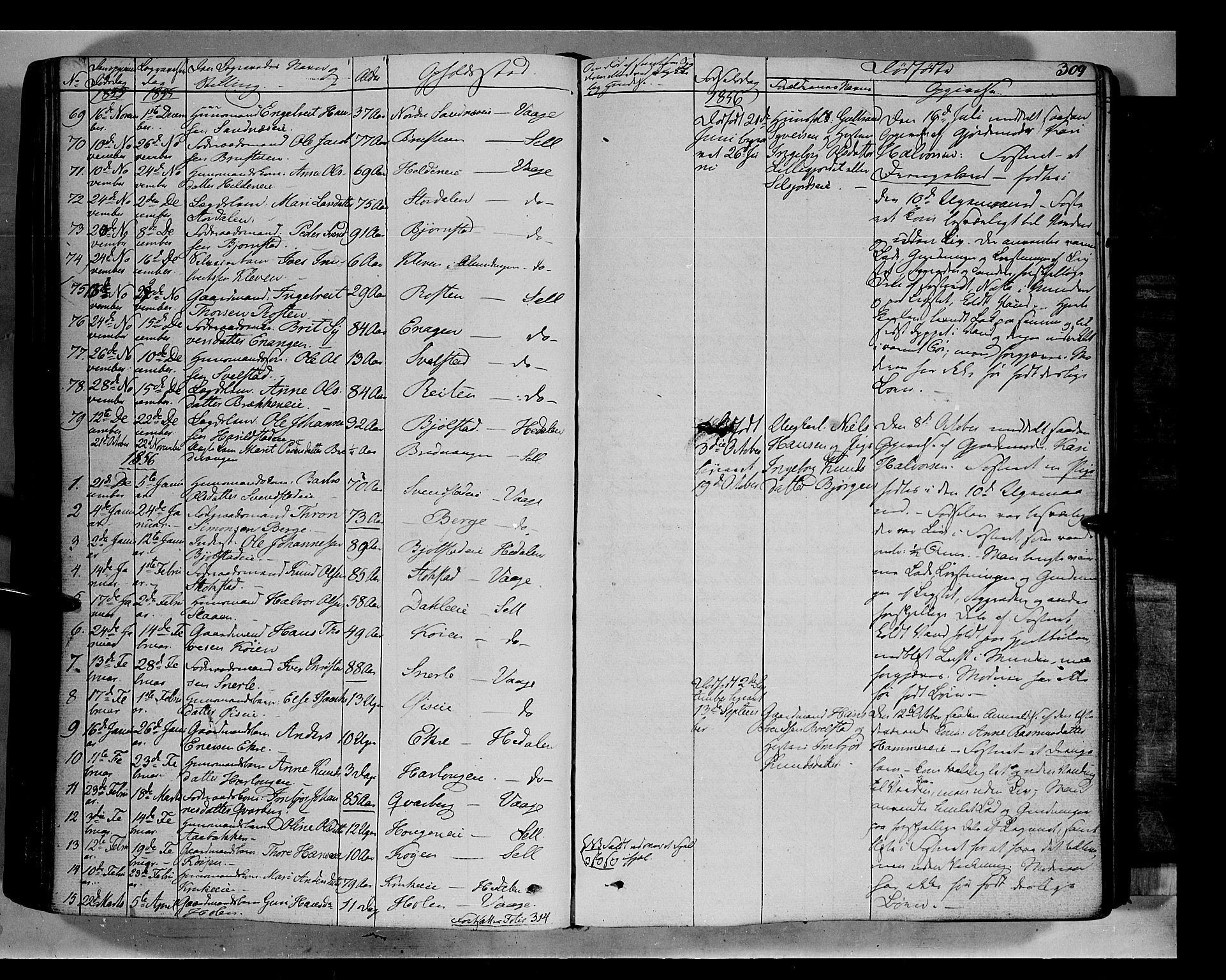 SAH, Vågå prestekontor, Ministerialbok nr. 5 /1, 1842-1856, s. 309
