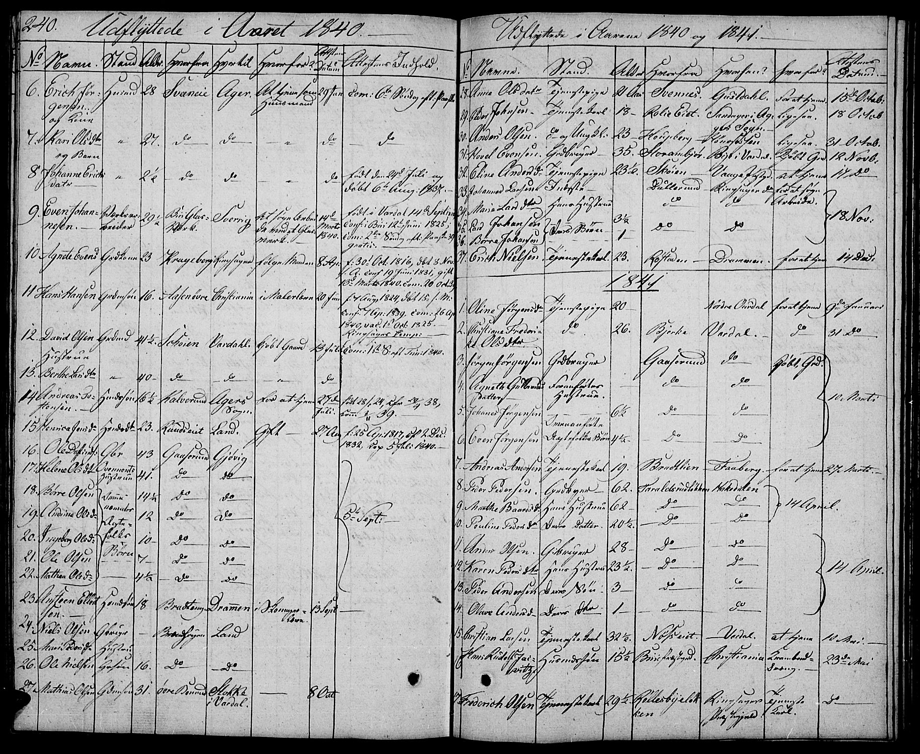 SAH, Biri prestekontor, Klokkerbok nr. 2, 1828-1842, s. 240