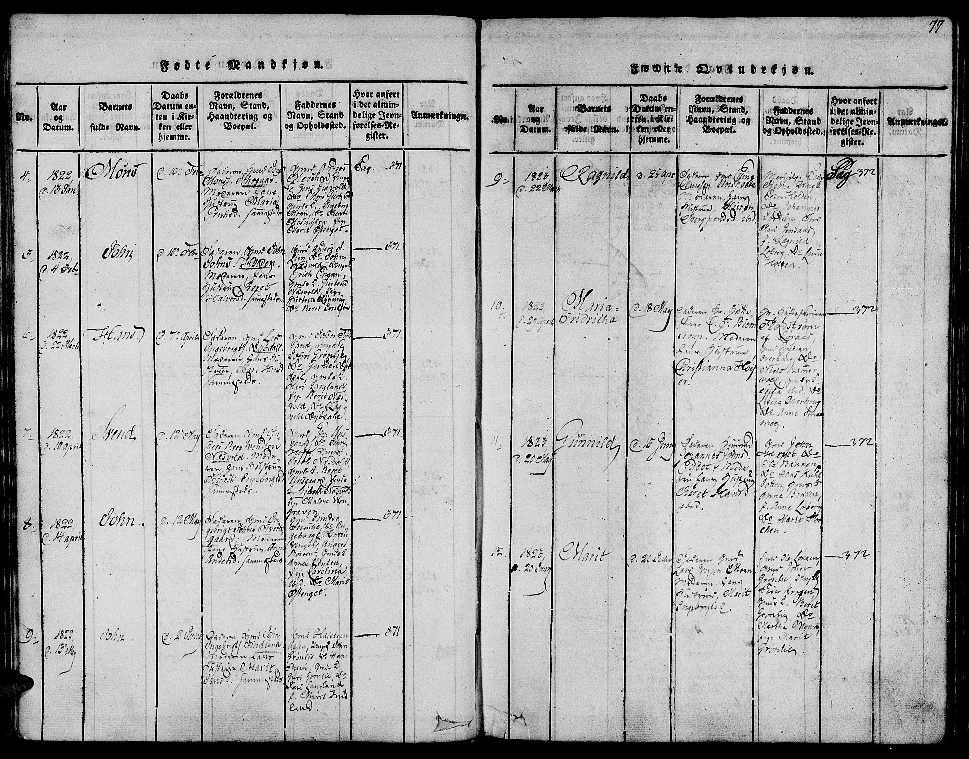 SAT, Ministerialprotokoller, klokkerbøker og fødselsregistre - Sør-Trøndelag, 685/L0956: Ministerialbok nr. 685A03 /3, 1817-1829, s. 77