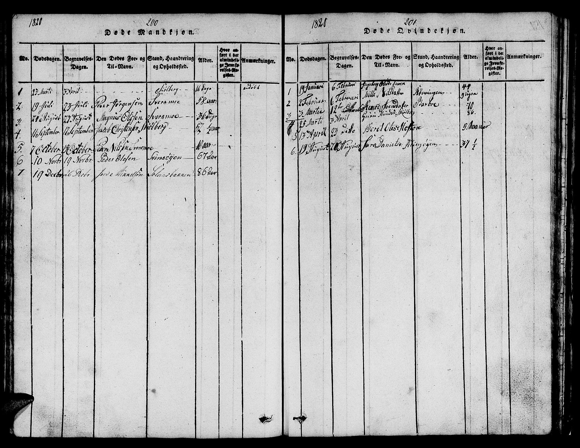 SAT, Ministerialprotokoller, klokkerbøker og fødselsregistre - Sør-Trøndelag, 671/L0842: Klokkerbok nr. 671C01, 1816-1867, s. 200-201