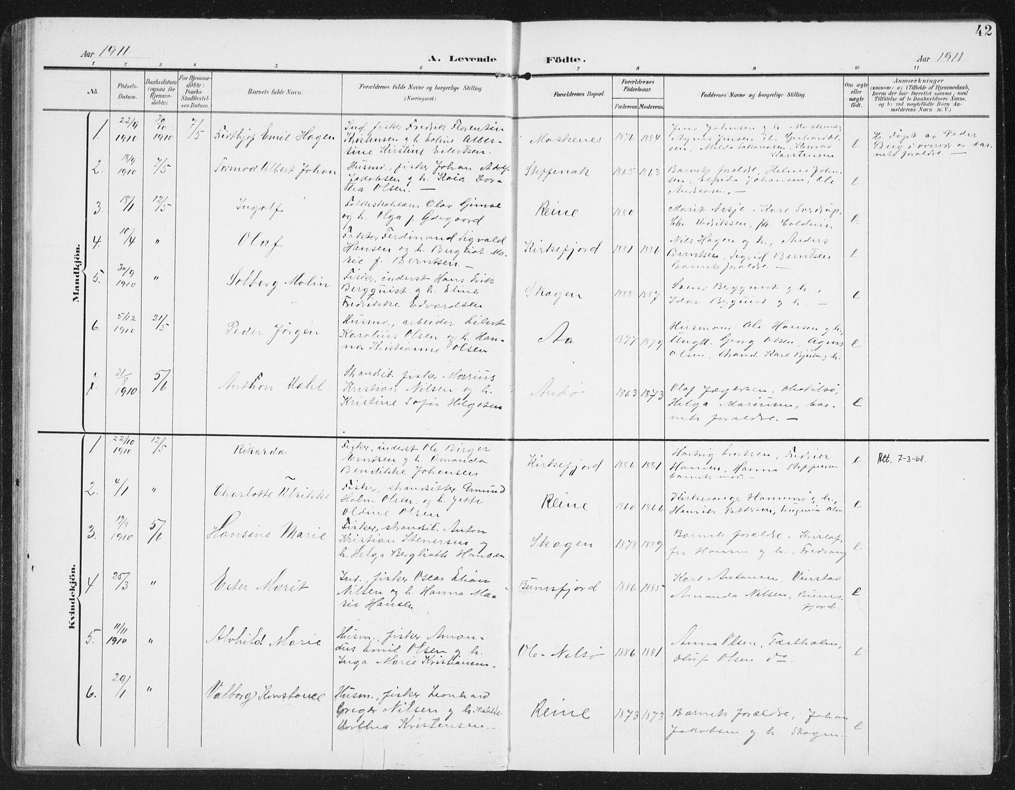 SAT, Ministerialprotokoller, klokkerbøker og fødselsregistre - Nordland, 886/L1221: Ministerialbok nr. 886A03, 1903-1913, s. 42