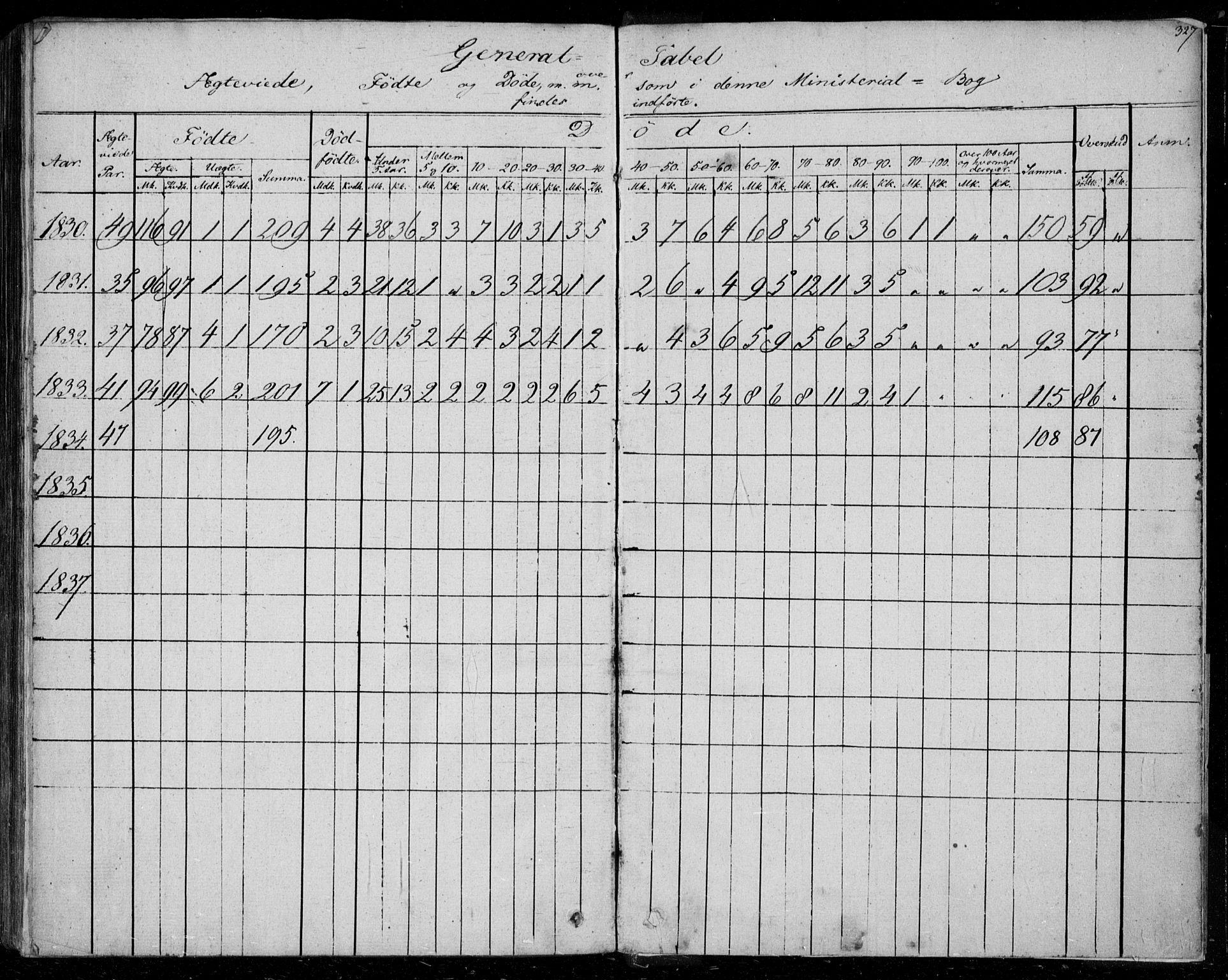SAKO, Gjerpen kirkebøker, F/Fa/L0006: Ministerialbok nr. 6, 1829-1834, s. 327