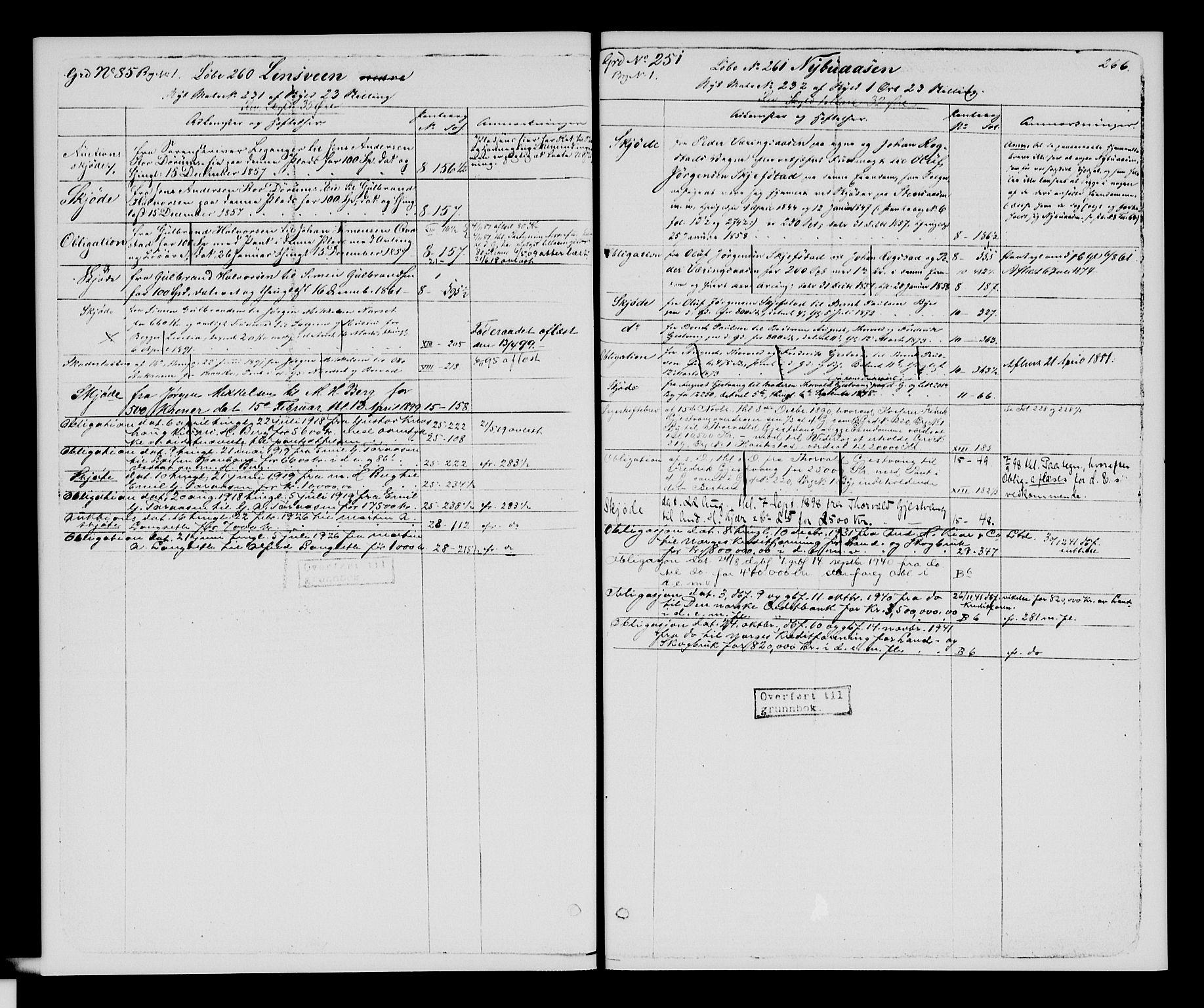 SAH, Sør-Hedmark sorenskriveri, H/Ha/Hac/Hacc/L0001: Panteregister nr. 3.1, 1855-1943, s. 266