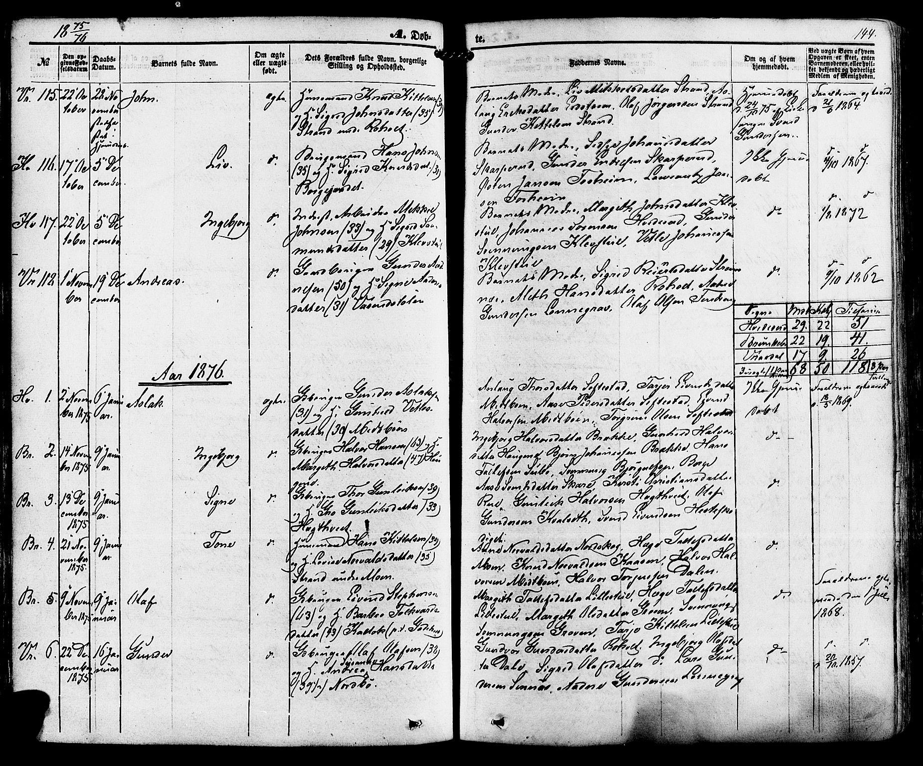 SAKO, Kviteseid kirkebøker, F/Fa/L0007: Ministerialbok nr. I 7, 1859-1881, s. 144