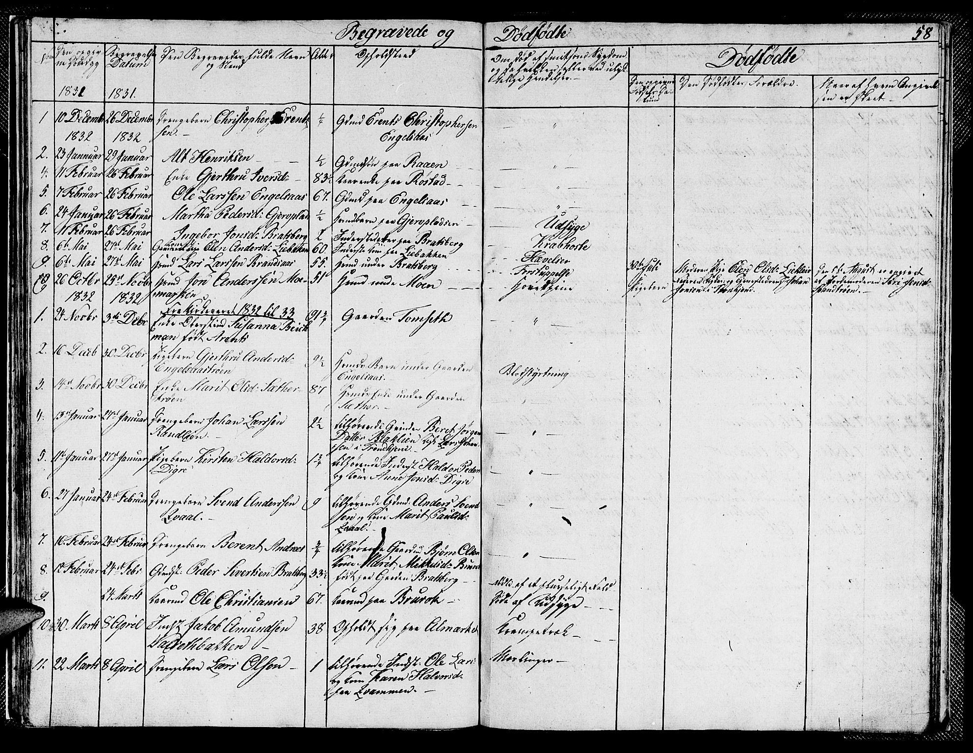 SAT, Ministerialprotokoller, klokkerbøker og fødselsregistre - Sør-Trøndelag, 608/L0338: Klokkerbok nr. 608C04, 1831-1843, s. 58