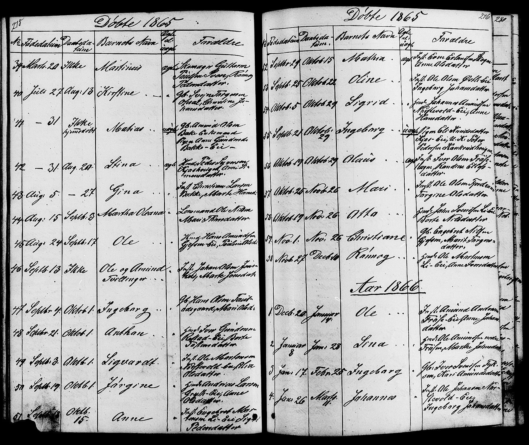 SAH, Østre Gausdal prestekontor, Klokkerbok nr. 1, 1863-1893, s. 275-276