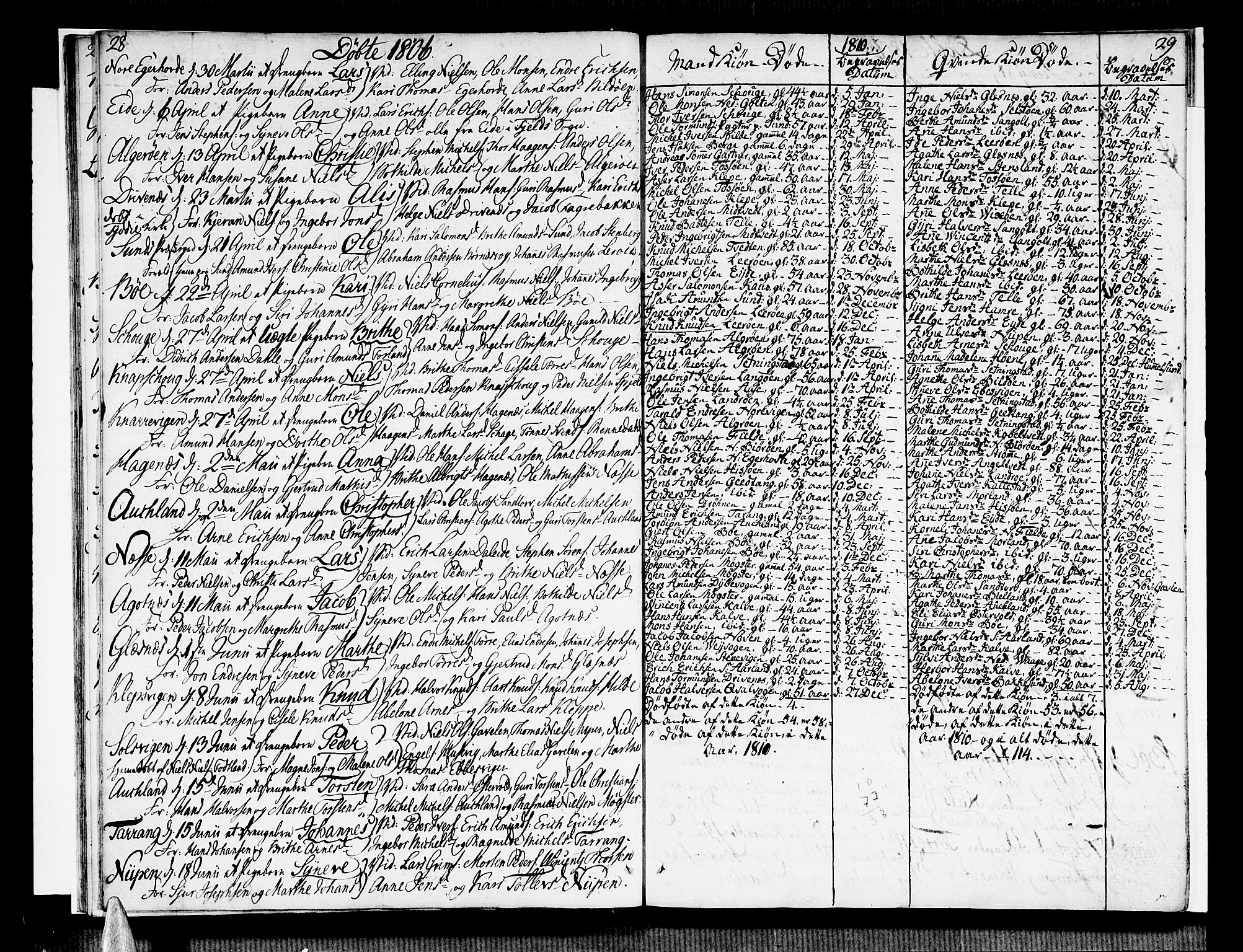 SAB, Sund sokneprestembete, Ministerialbok nr. A 10, 1804-1818, s. 28-29