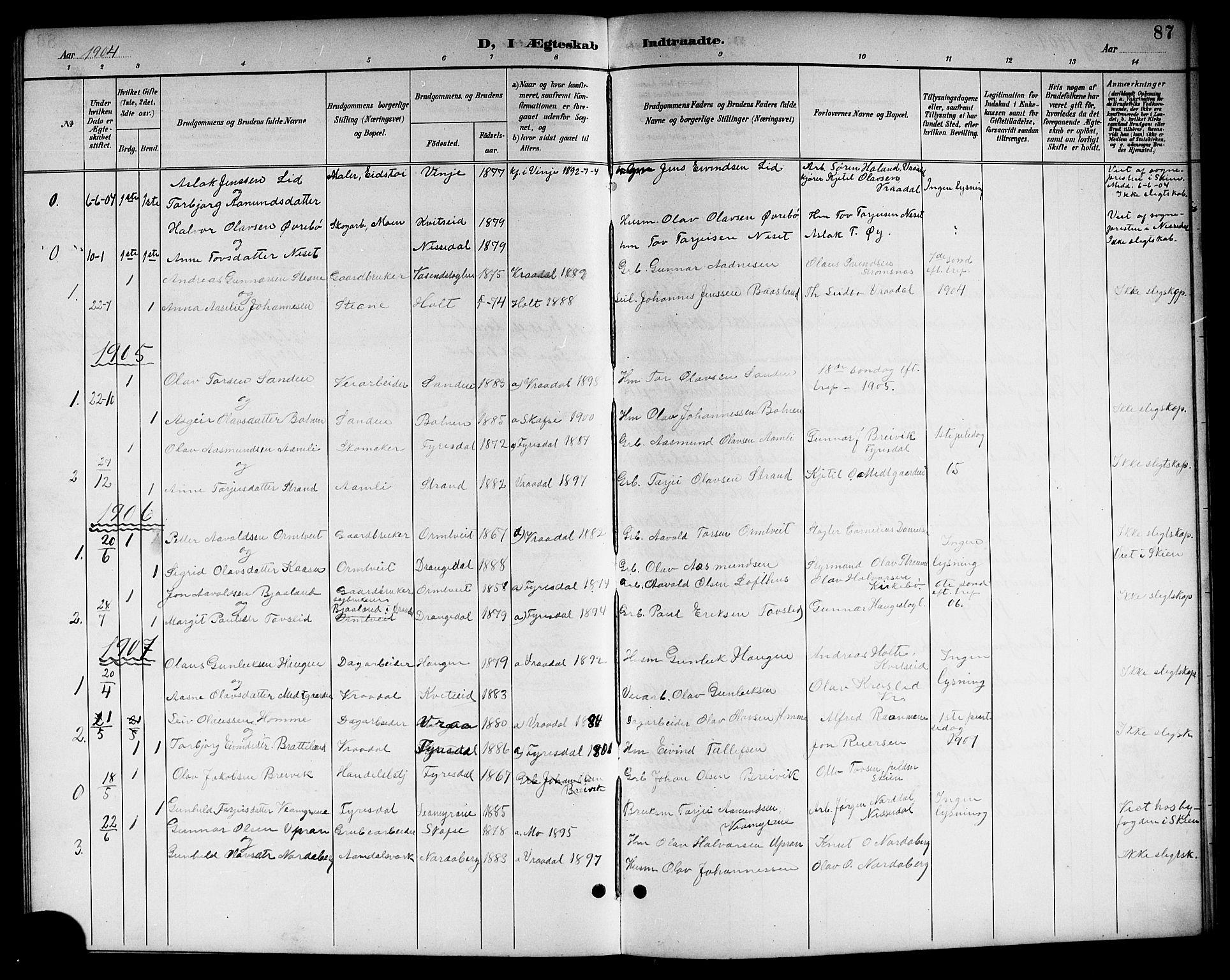 SAKO, Kviteseid kirkebøker, G/Gc/L0001: Klokkerbok nr. III 1, 1893-1916, s. 87