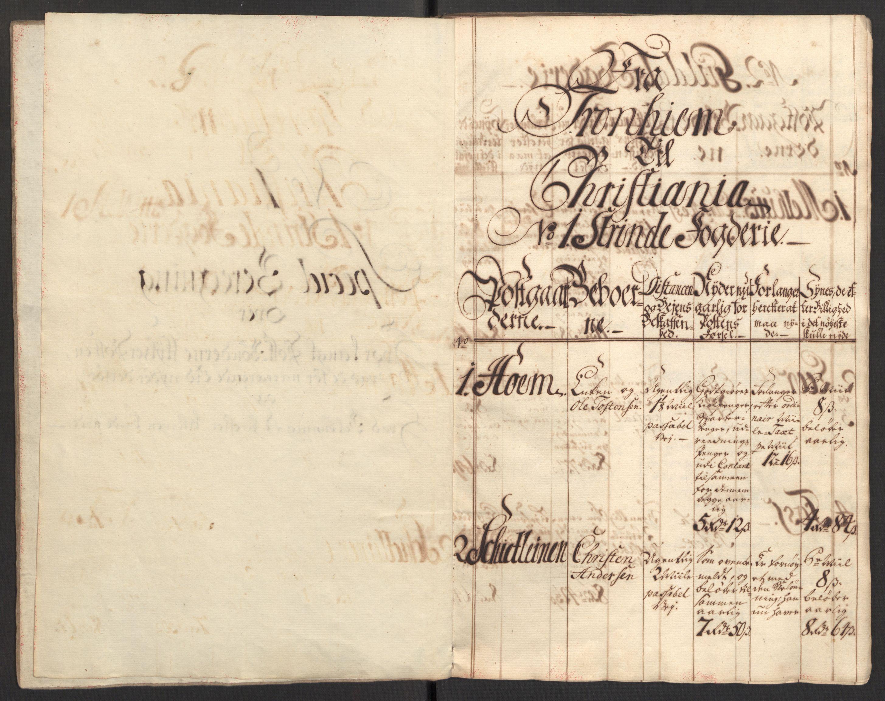 RA, Generalpostdireksjonen 1719-1814, E/L0025: Fortegnelse og forklaringer om postturene i Norge, 1752-1754, s. 4