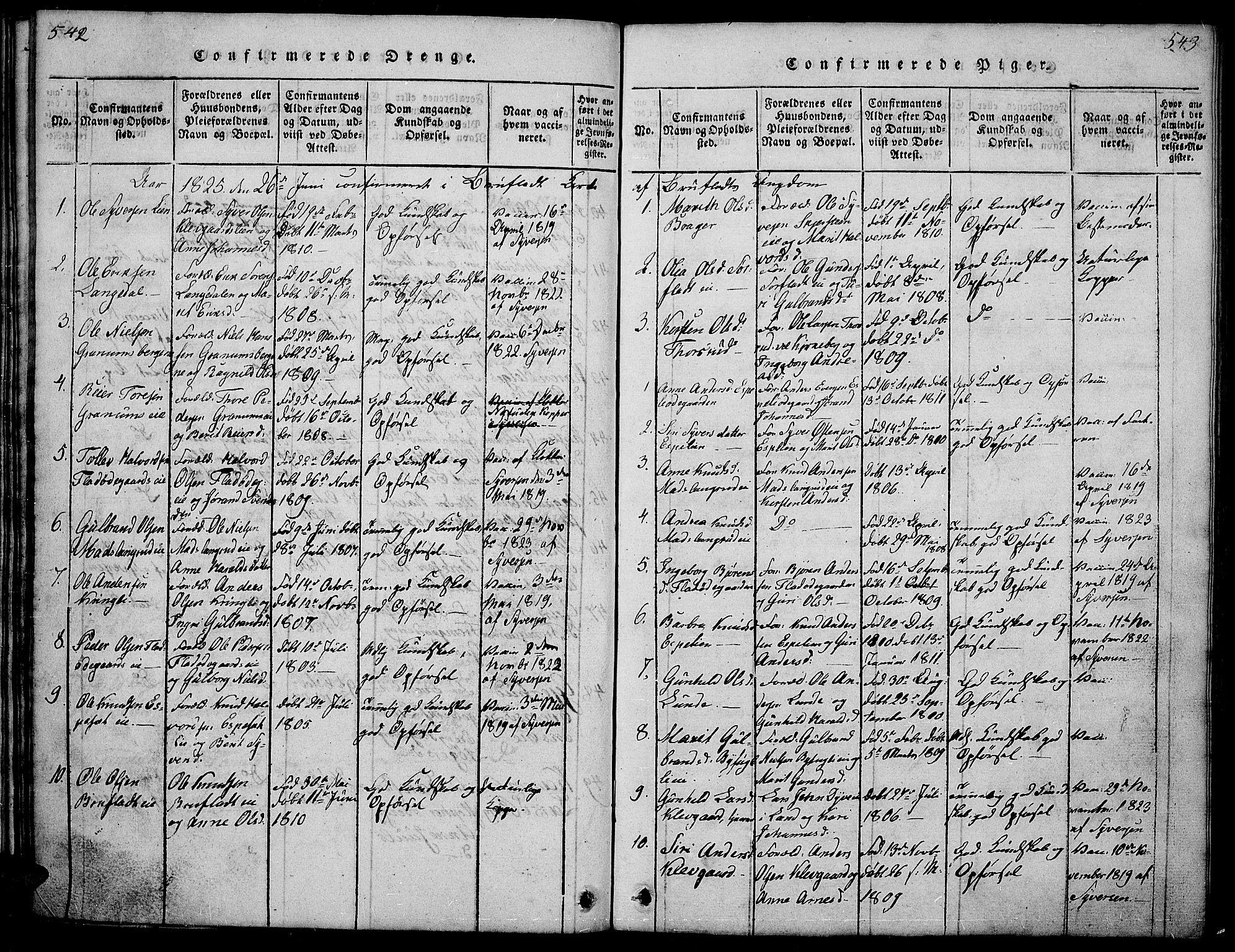 SAH, Sør-Aurdal prestekontor, Klokkerbok nr. 1, 1815-1826, s. 542-543