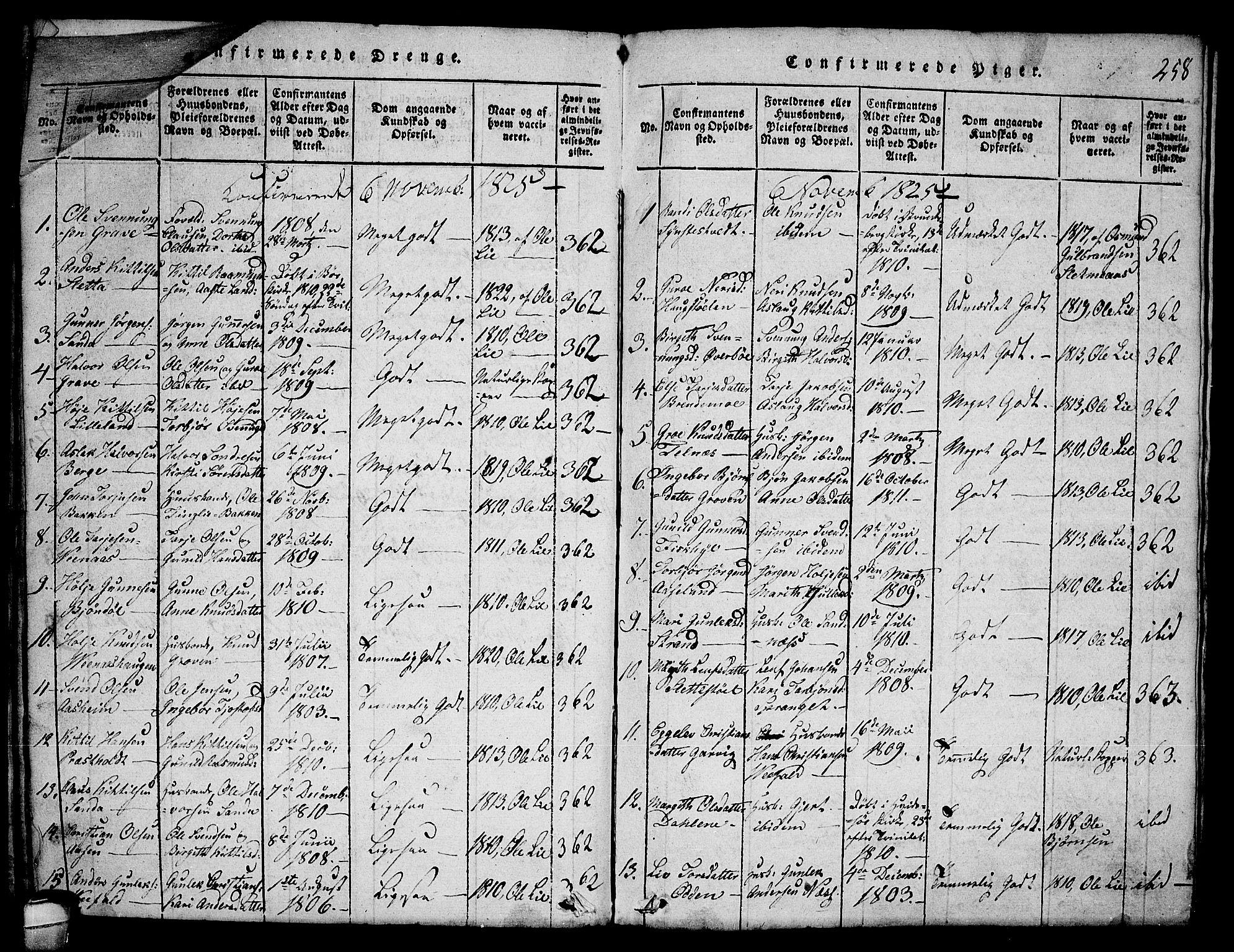 SAKO, Seljord kirkebøker, F/Fa/L0010: Ministerialbok nr. I 10, 1815-1831, s. 258
