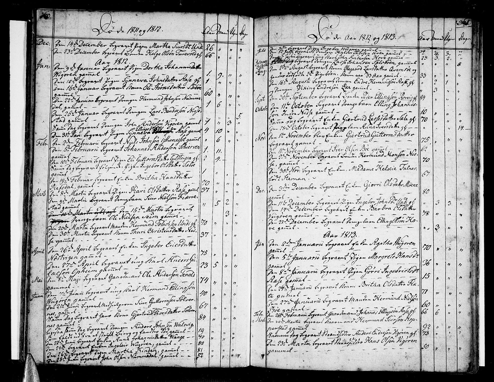 SAB, Vik Sokneprestembete, Ministerialbok nr. A 5, 1787-1820, s. 360-361