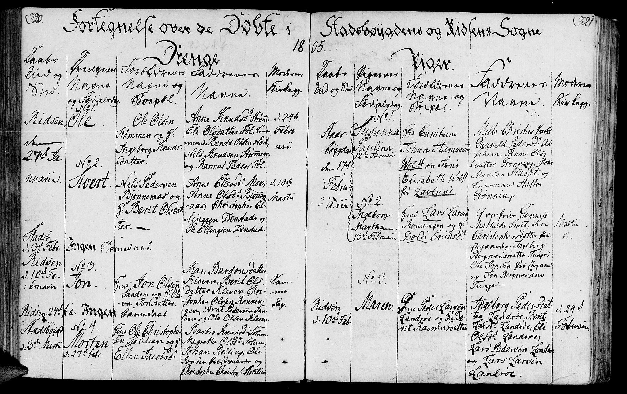 SAT, Ministerialprotokoller, klokkerbøker og fødselsregistre - Sør-Trøndelag, 646/L0606: Ministerialbok nr. 646A04, 1791-1805, s. 320-321